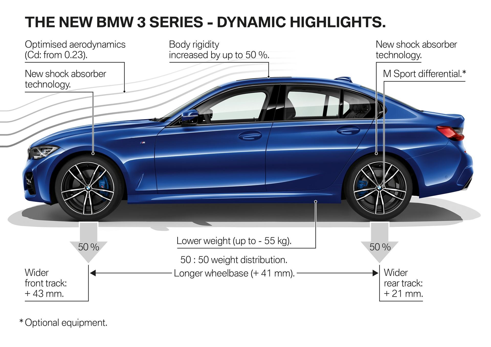 BMW 3-Series 2019 (91)