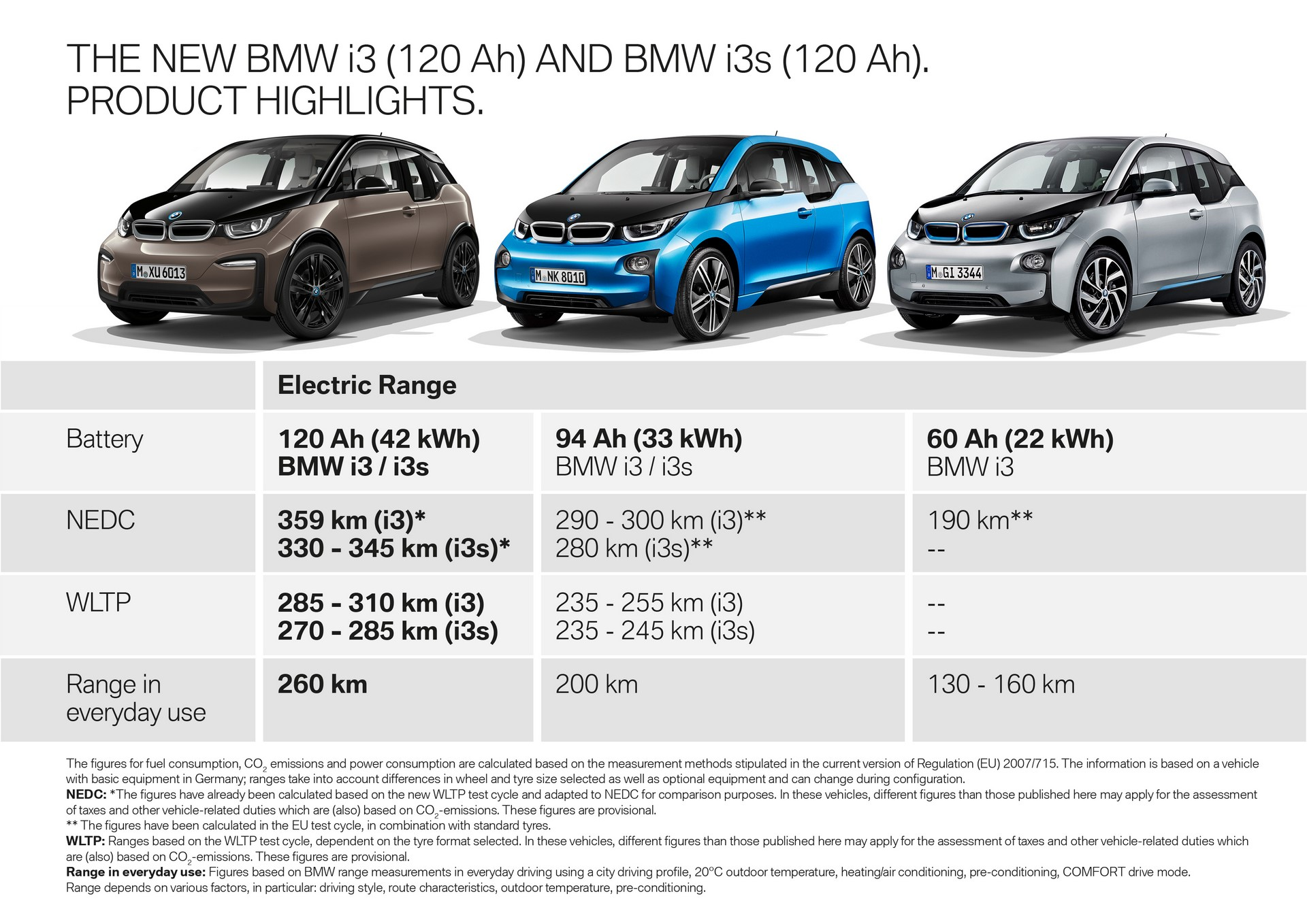 BMW i3 and i3 S 120 Ah 2019 (25)