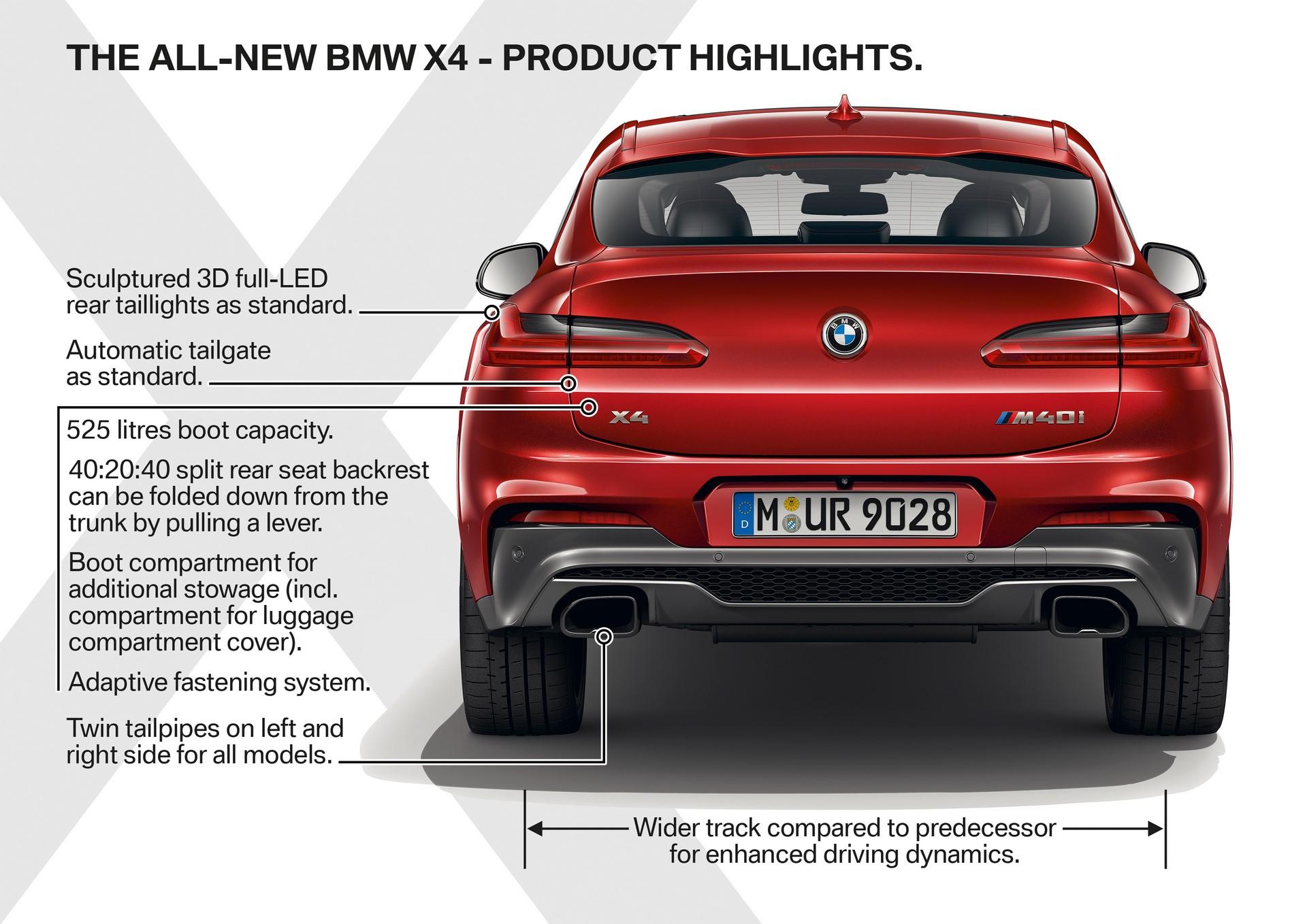 BMW X4 2018 (66)