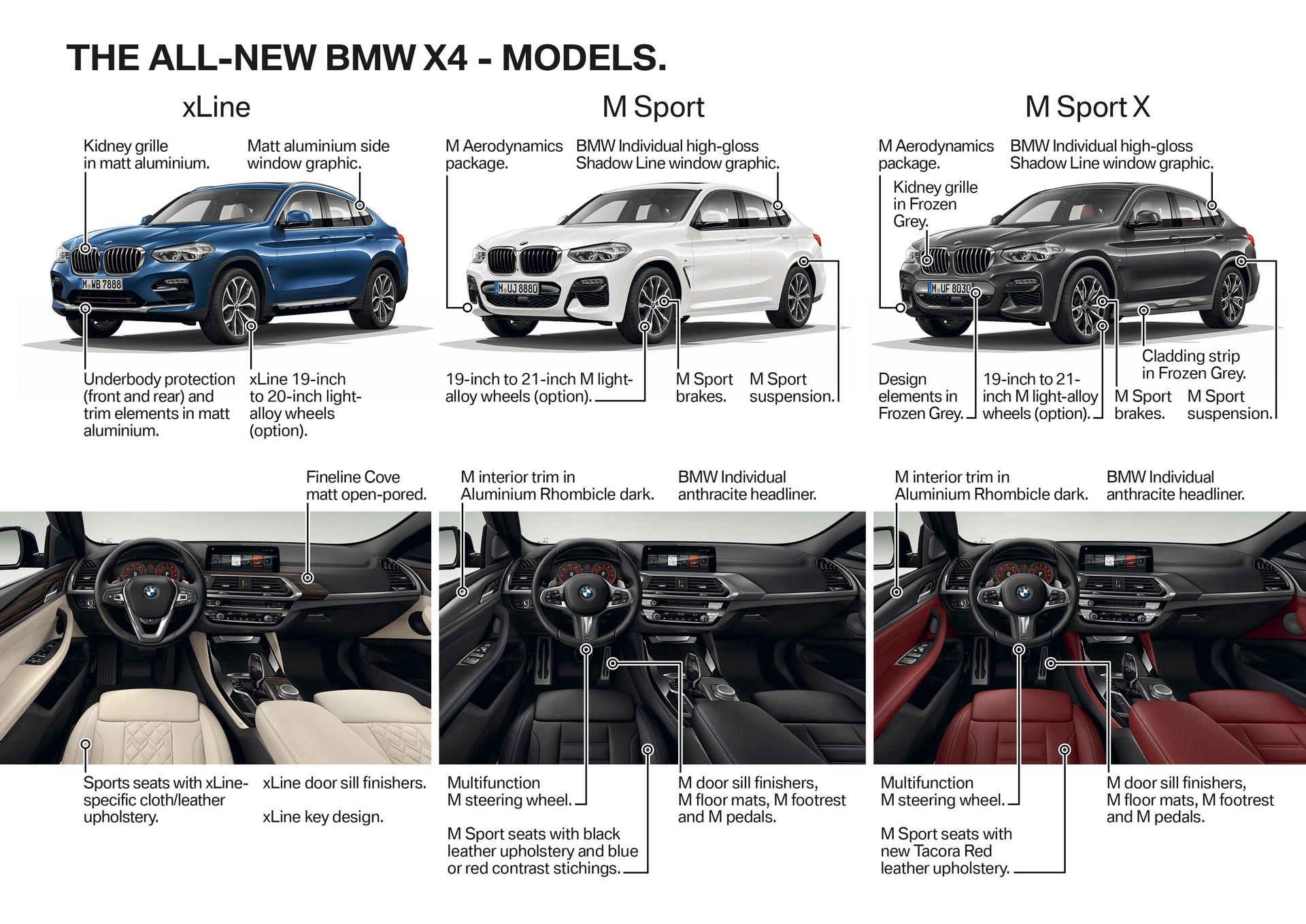 BMW X4 2018 (67)
