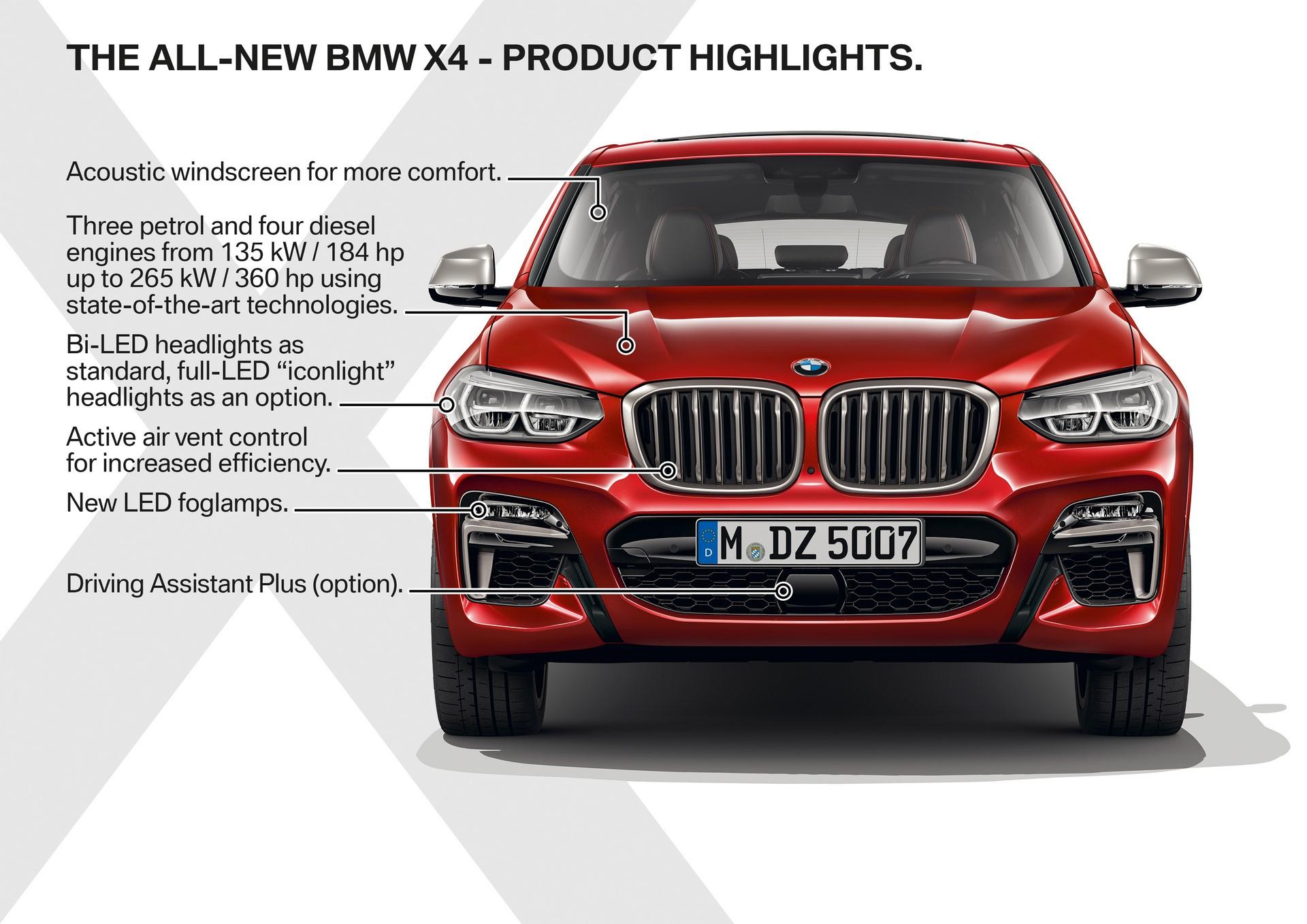 BMW X4 2018 (69)