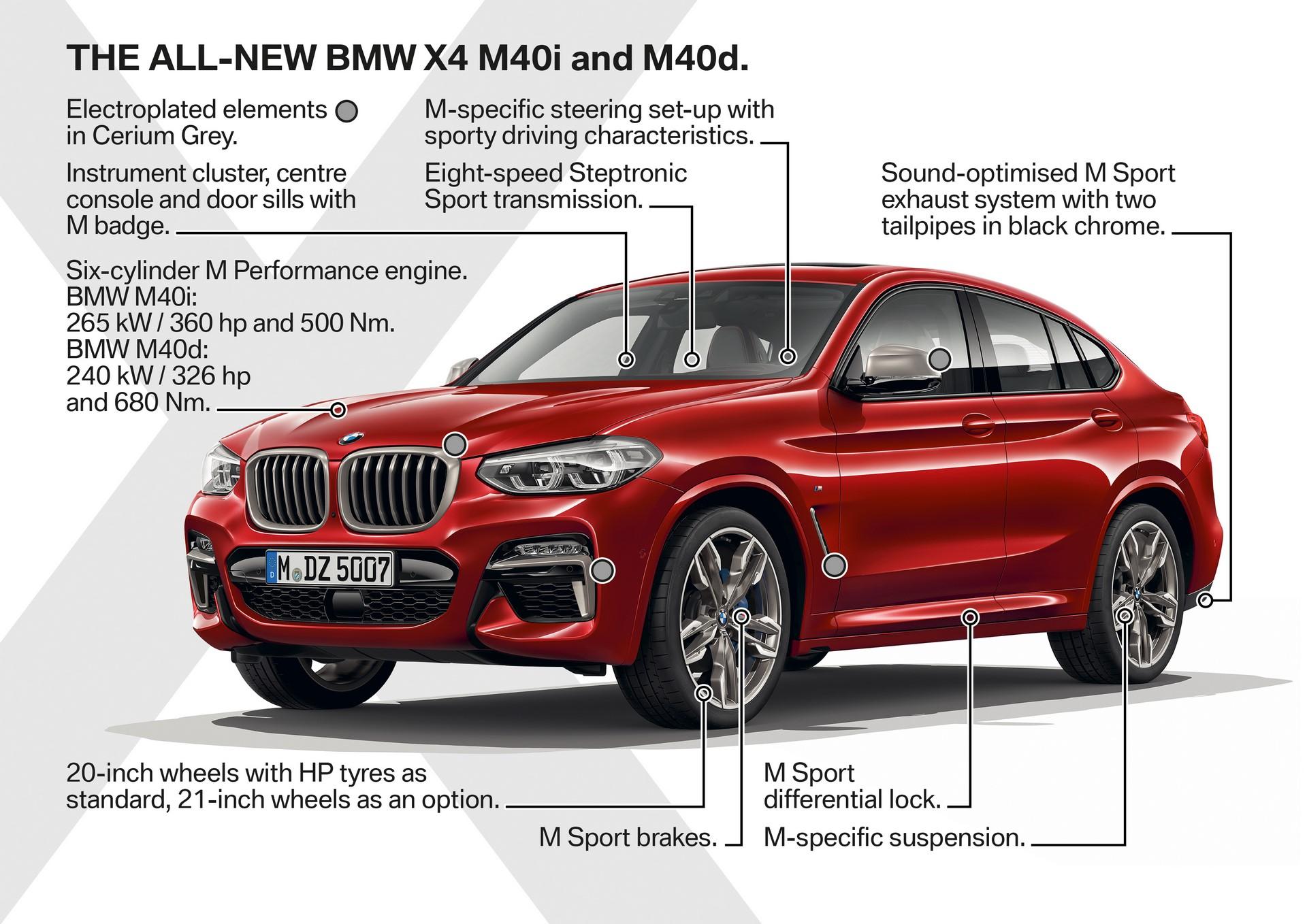 BMW X4 2018 (70)
