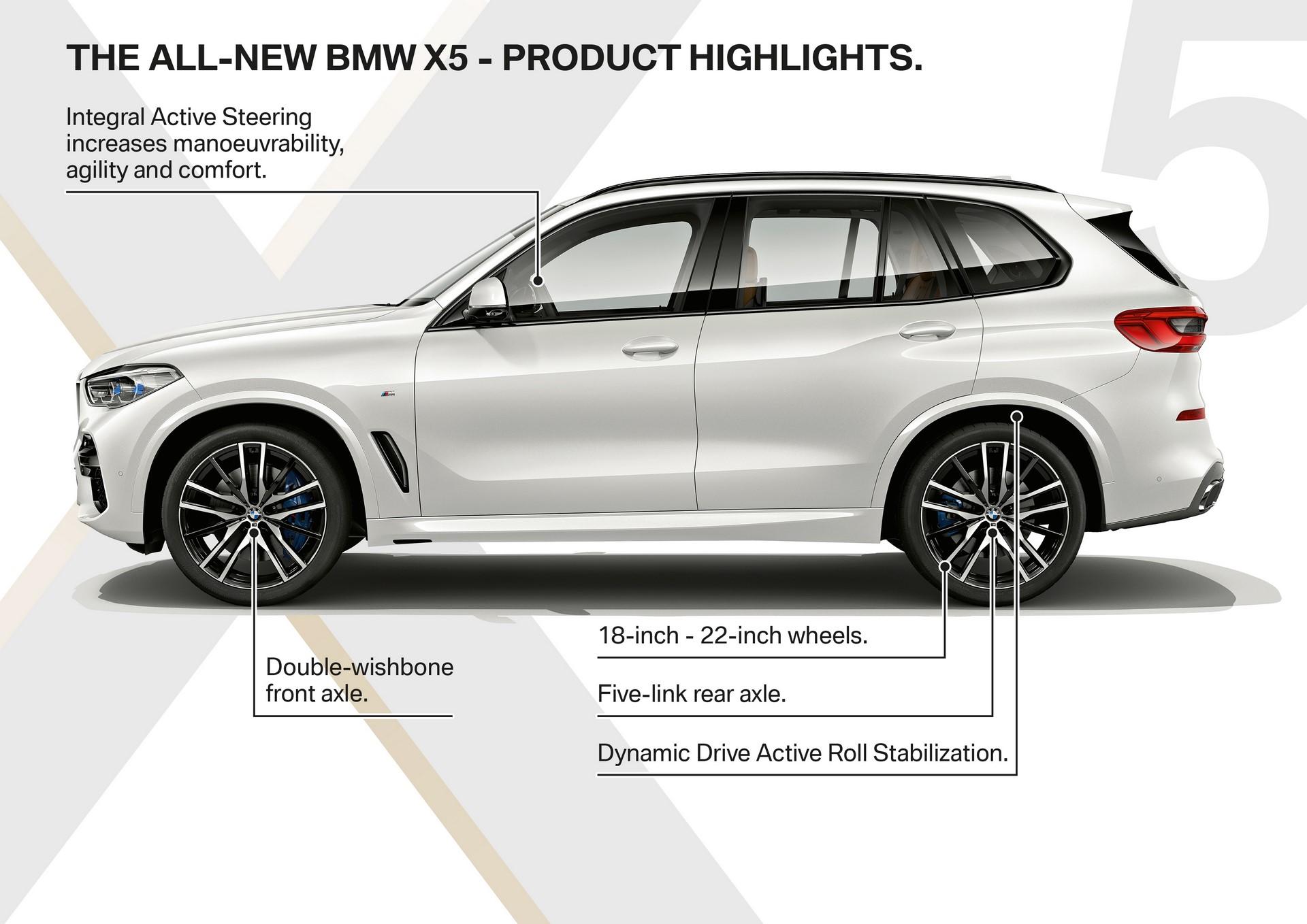 BMW X5 2019 (47)
