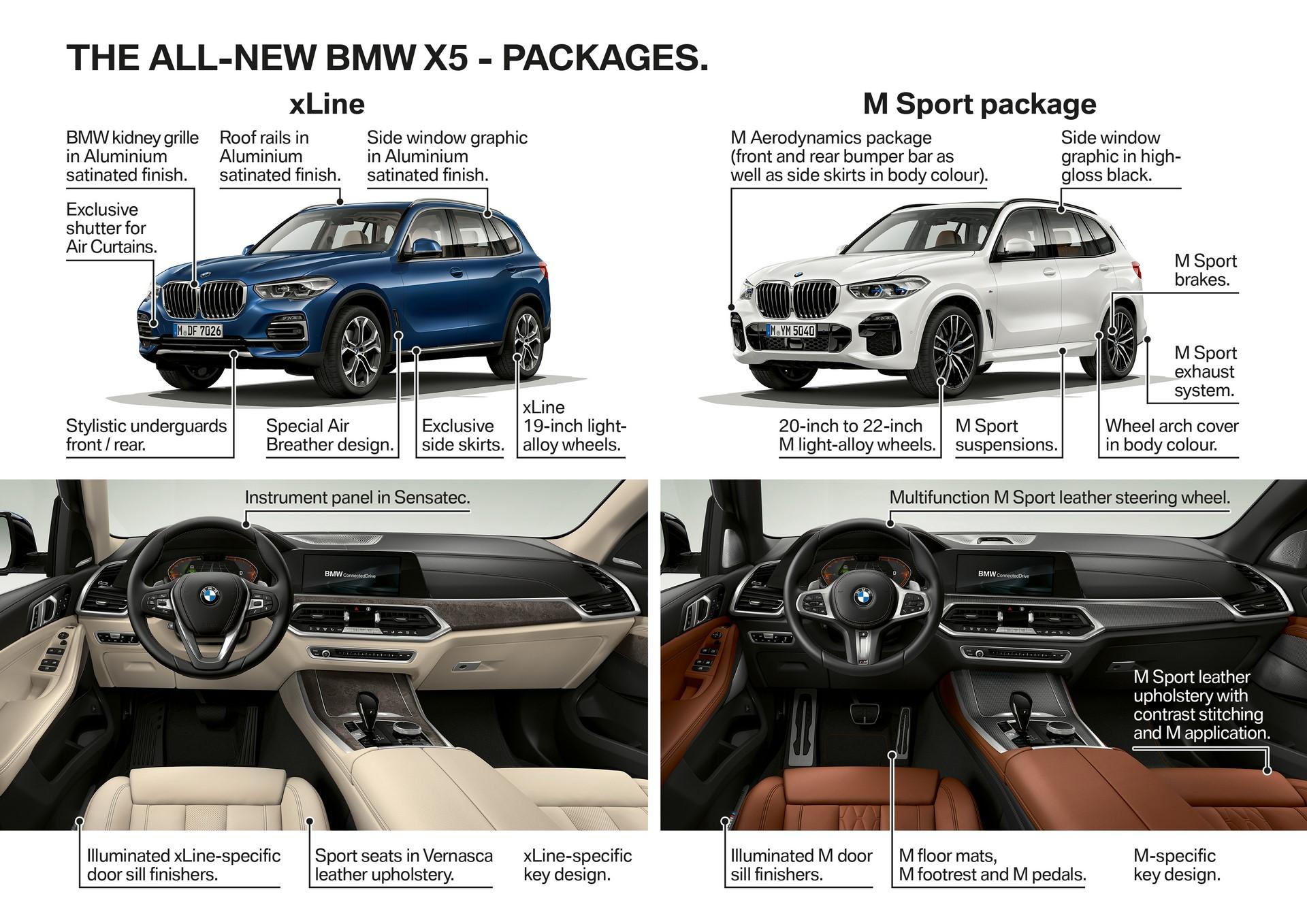 BMW X5 2019 (51)