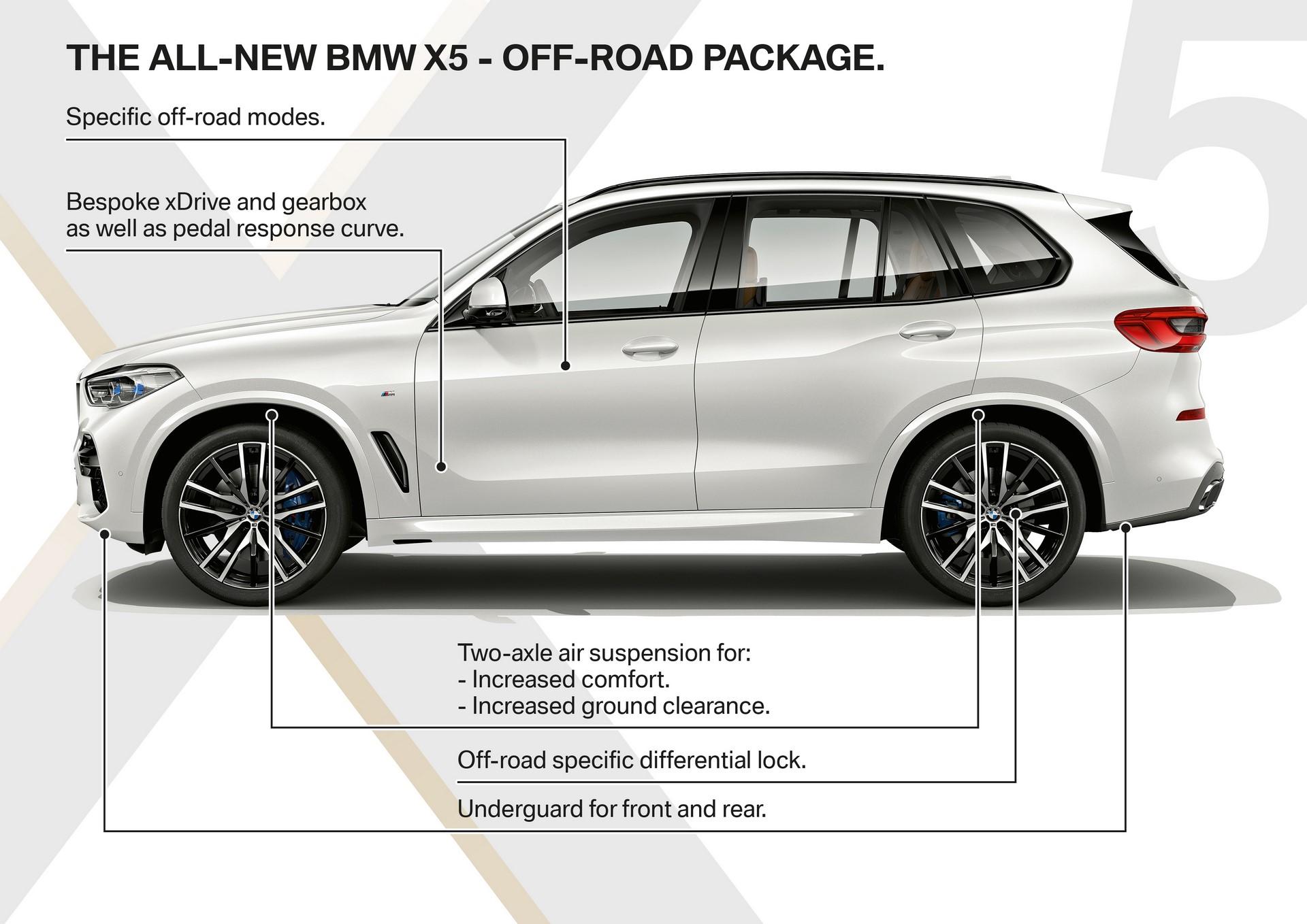 BMW X5 2019 (52)