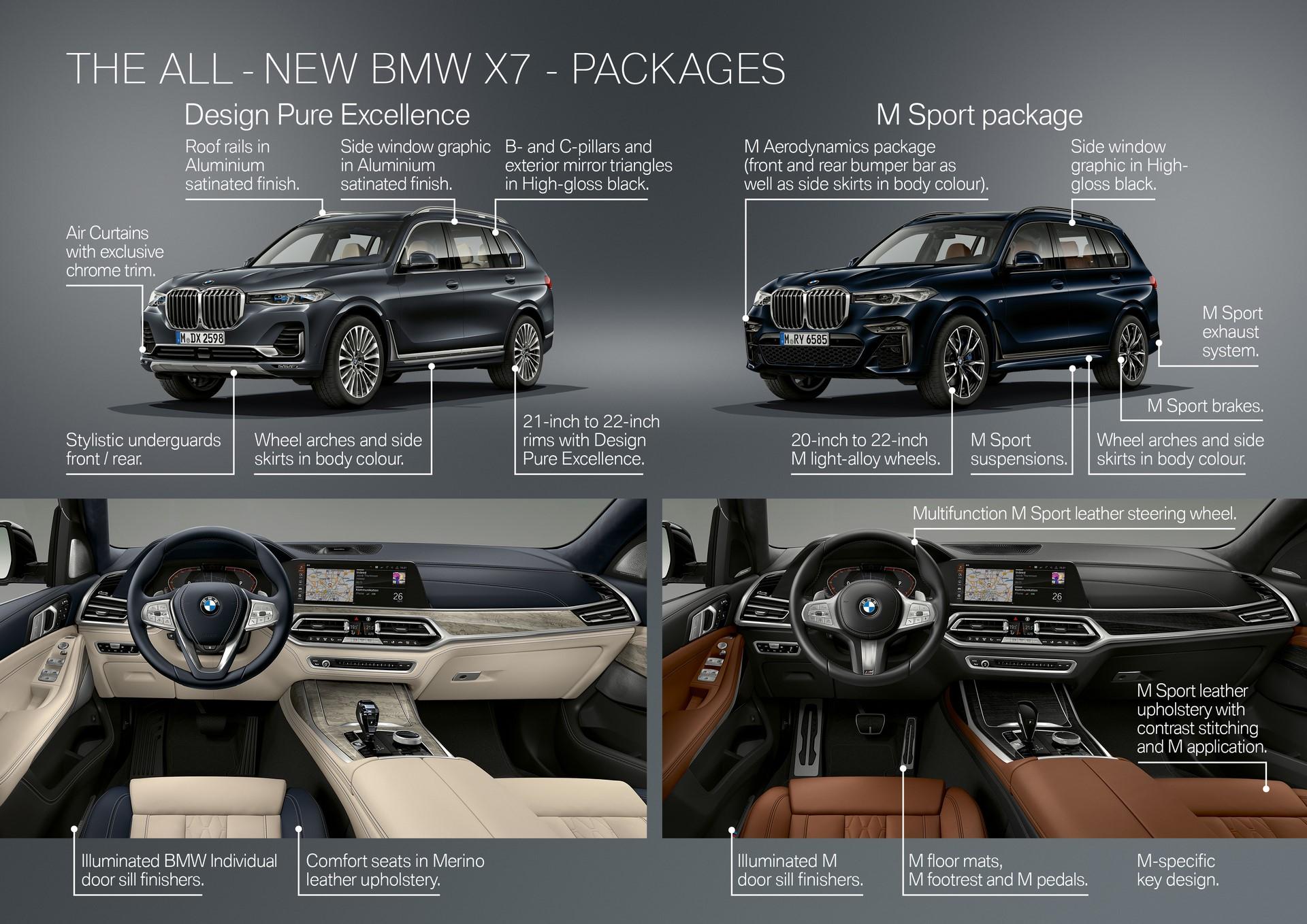 BMW X7 2019 (42)