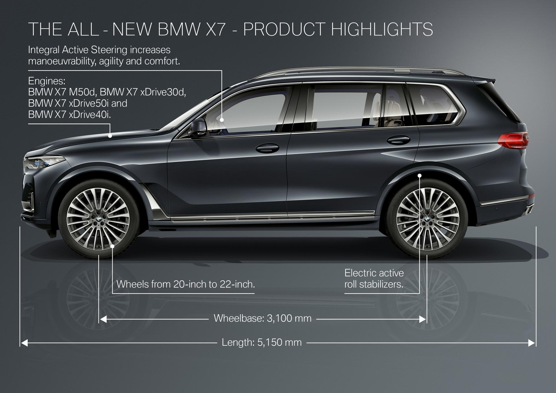 BMW X7 2019 (45)