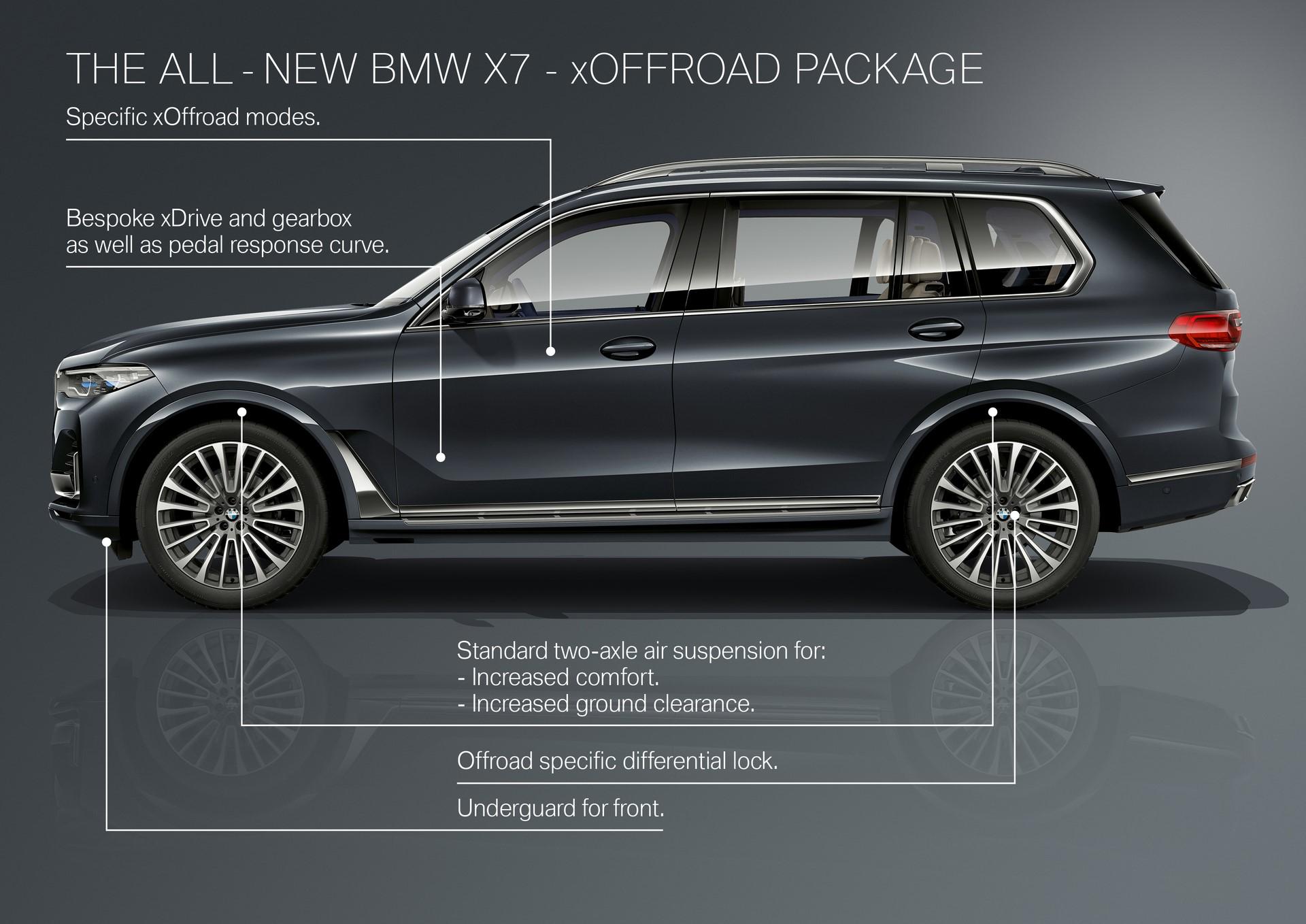 BMW X7 2019 (46)