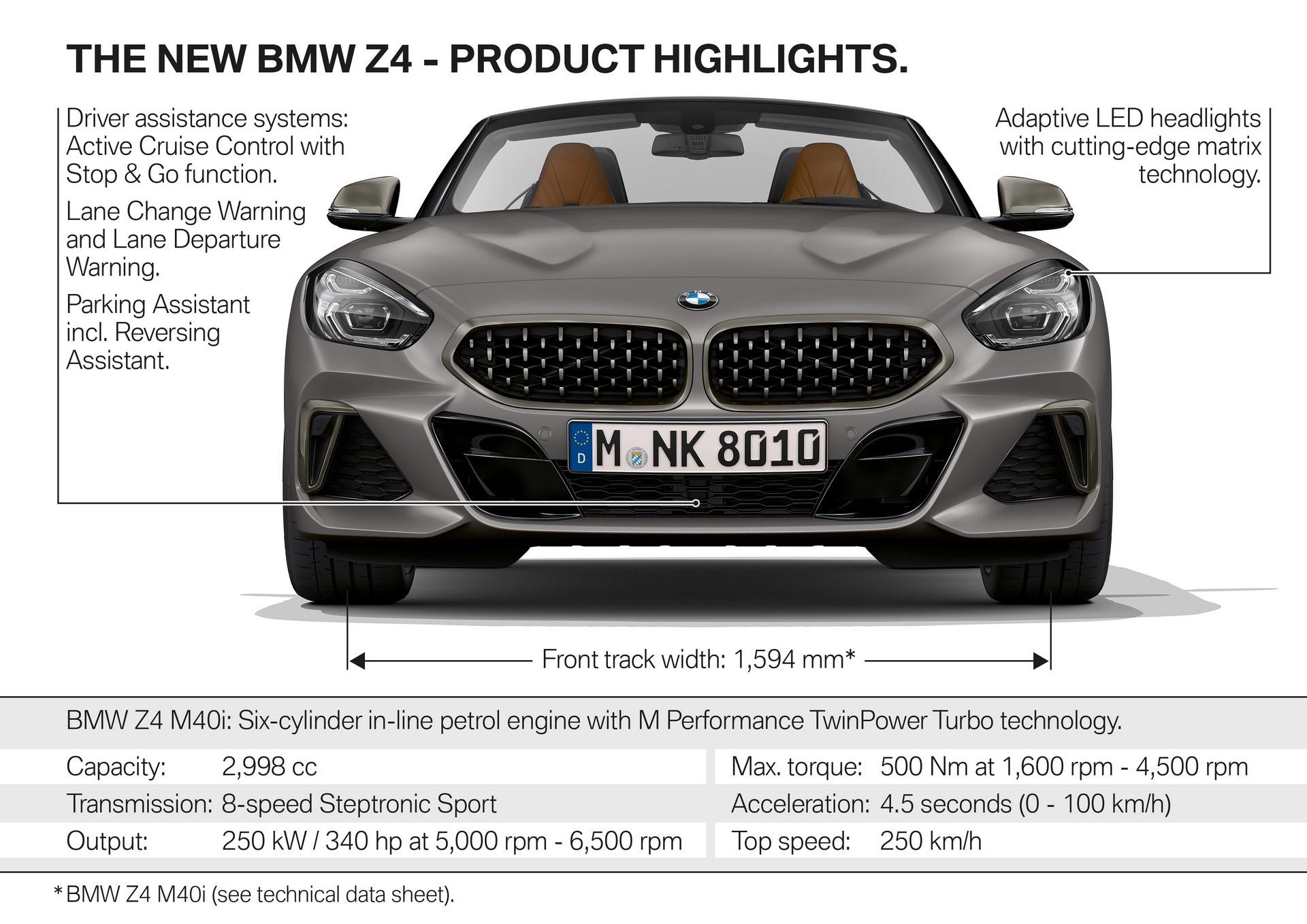 BMW Z4 2019 (54)