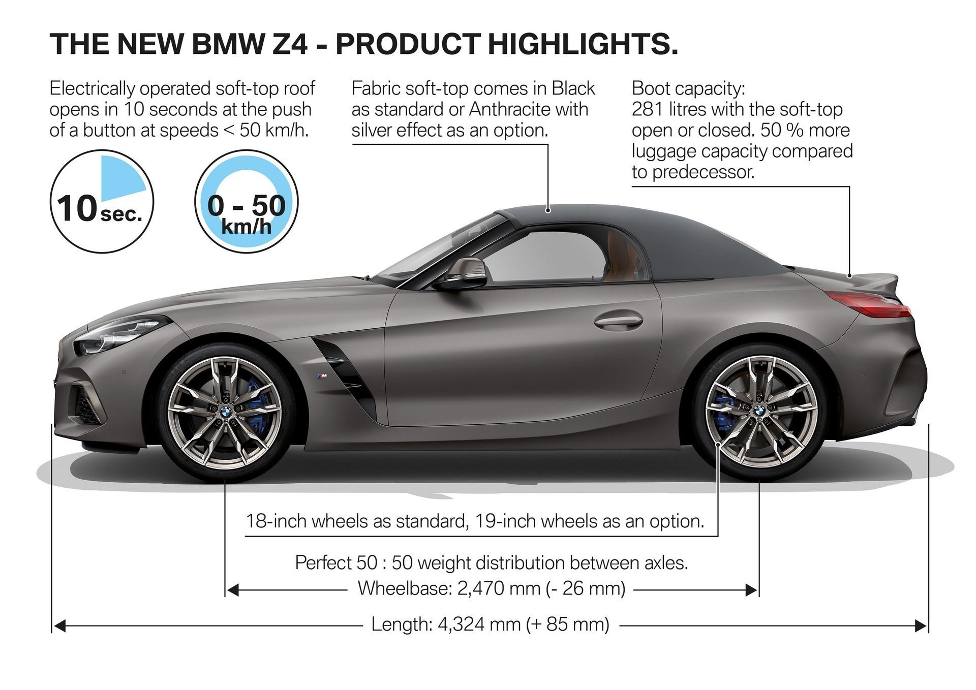 BMW Z4 2019 (57)