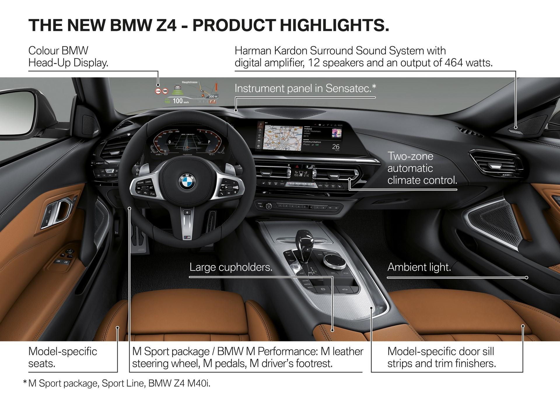 BMW Z4 2019 (58)