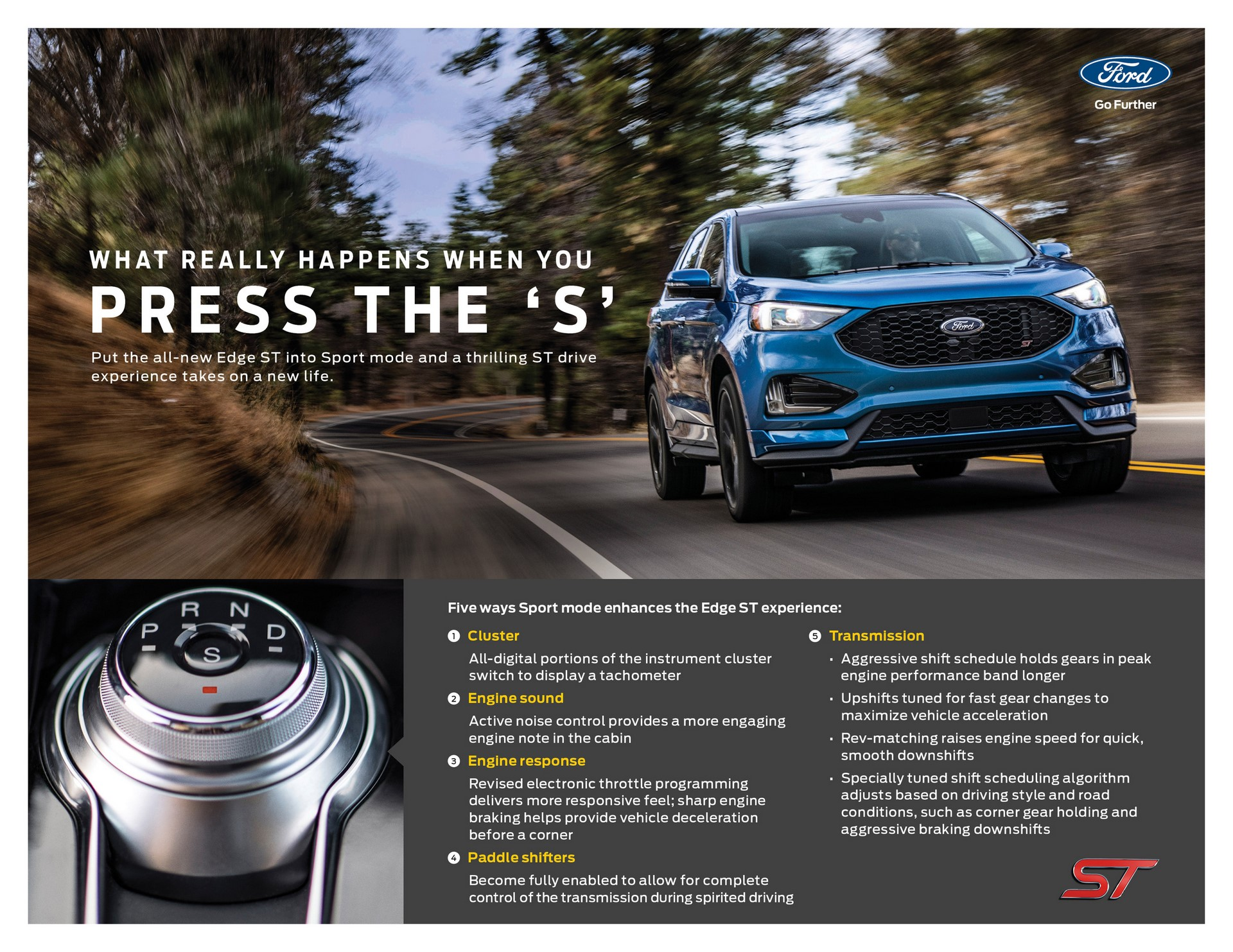 2019-ford-edge-st-010-1