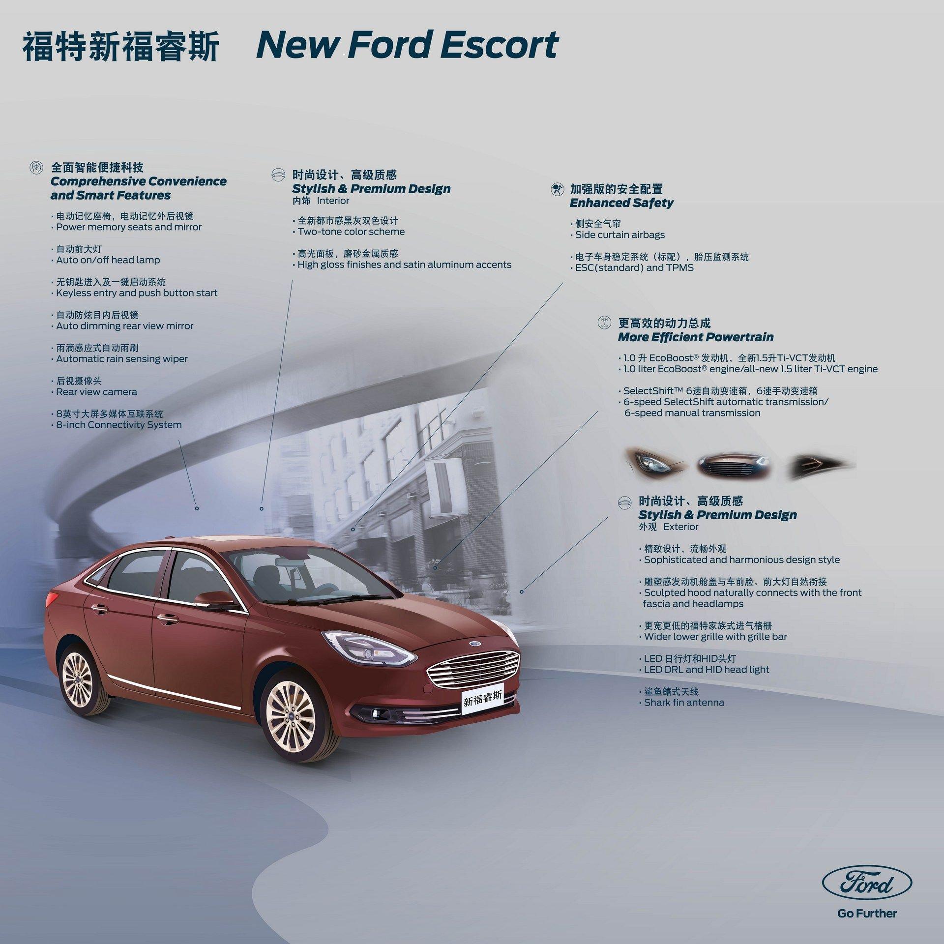Ford Escort 2019 (5)