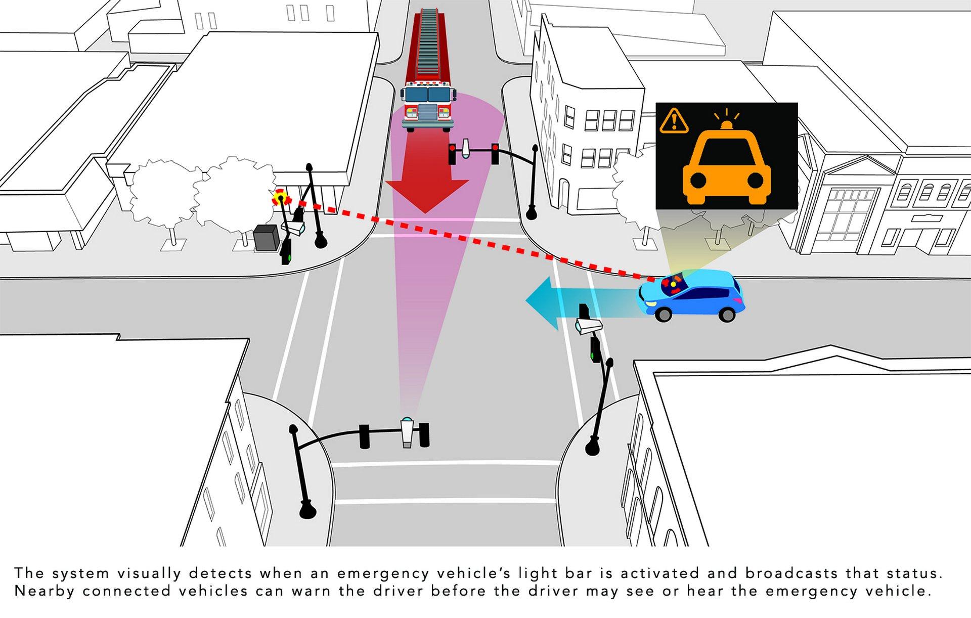 Honda Smart Intersection V2X (6)