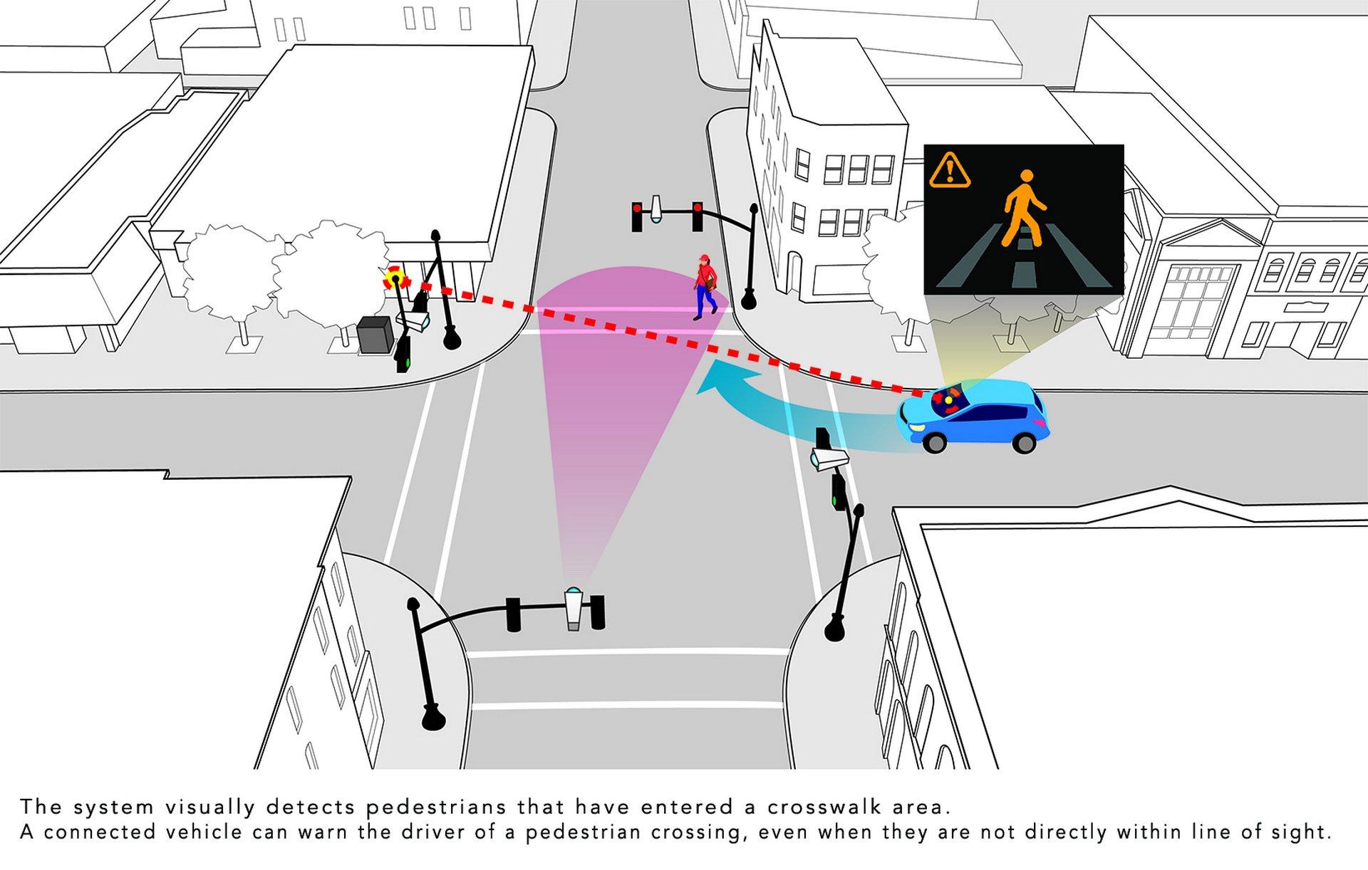Honda Smart Intersection V2X (7)