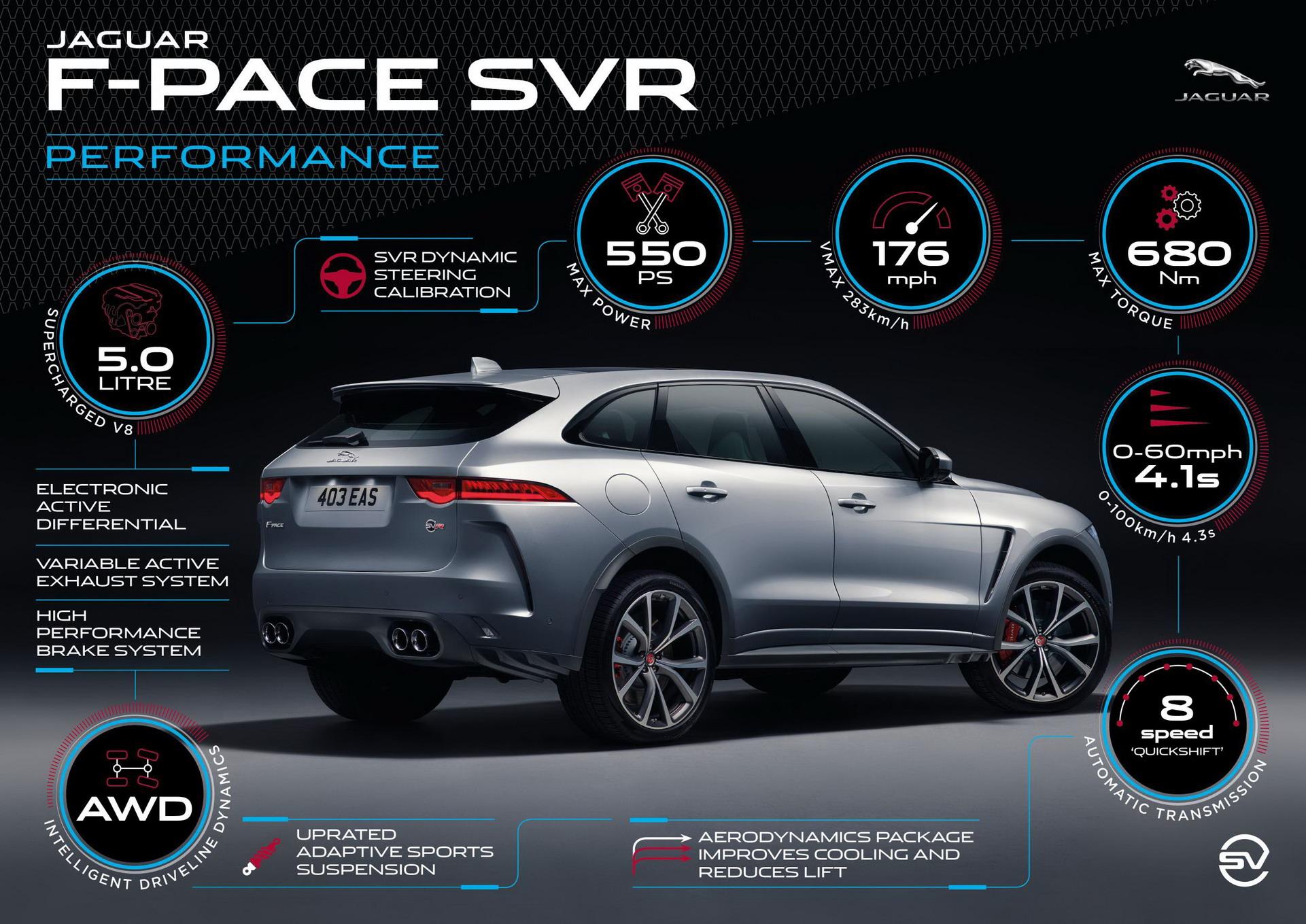 Jaguar F-Pace SVR 2018 (28)