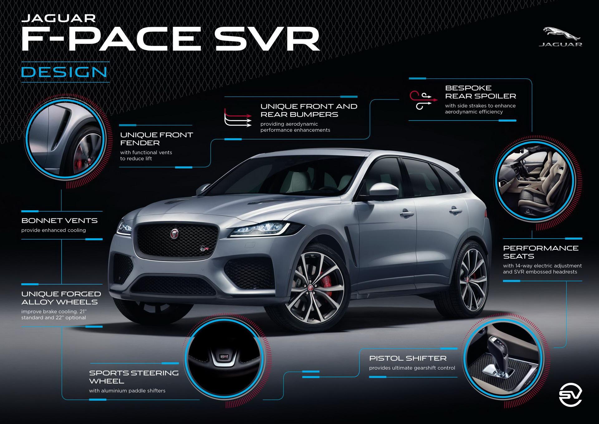 Jaguar F-Pace SVR 2018 (29)
