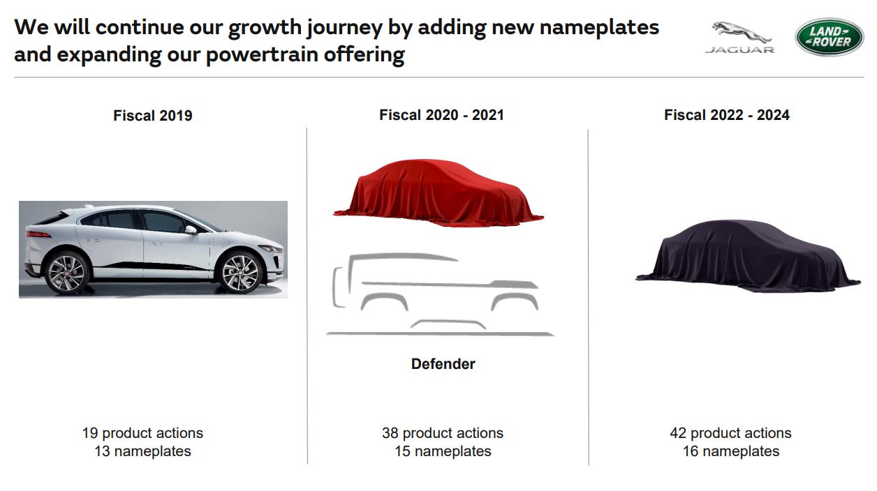 Jaguar Land Rover future roadmap product plan 14