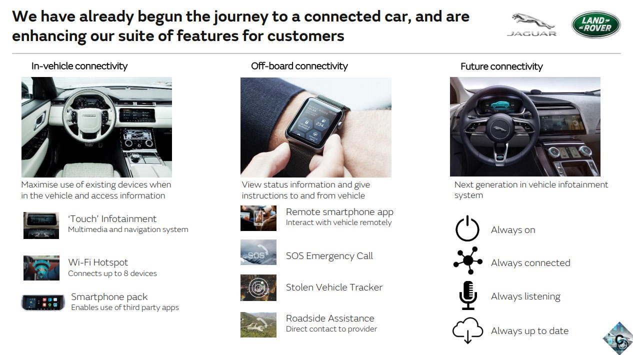 Jaguar Land Rover future roadmap product plan 8