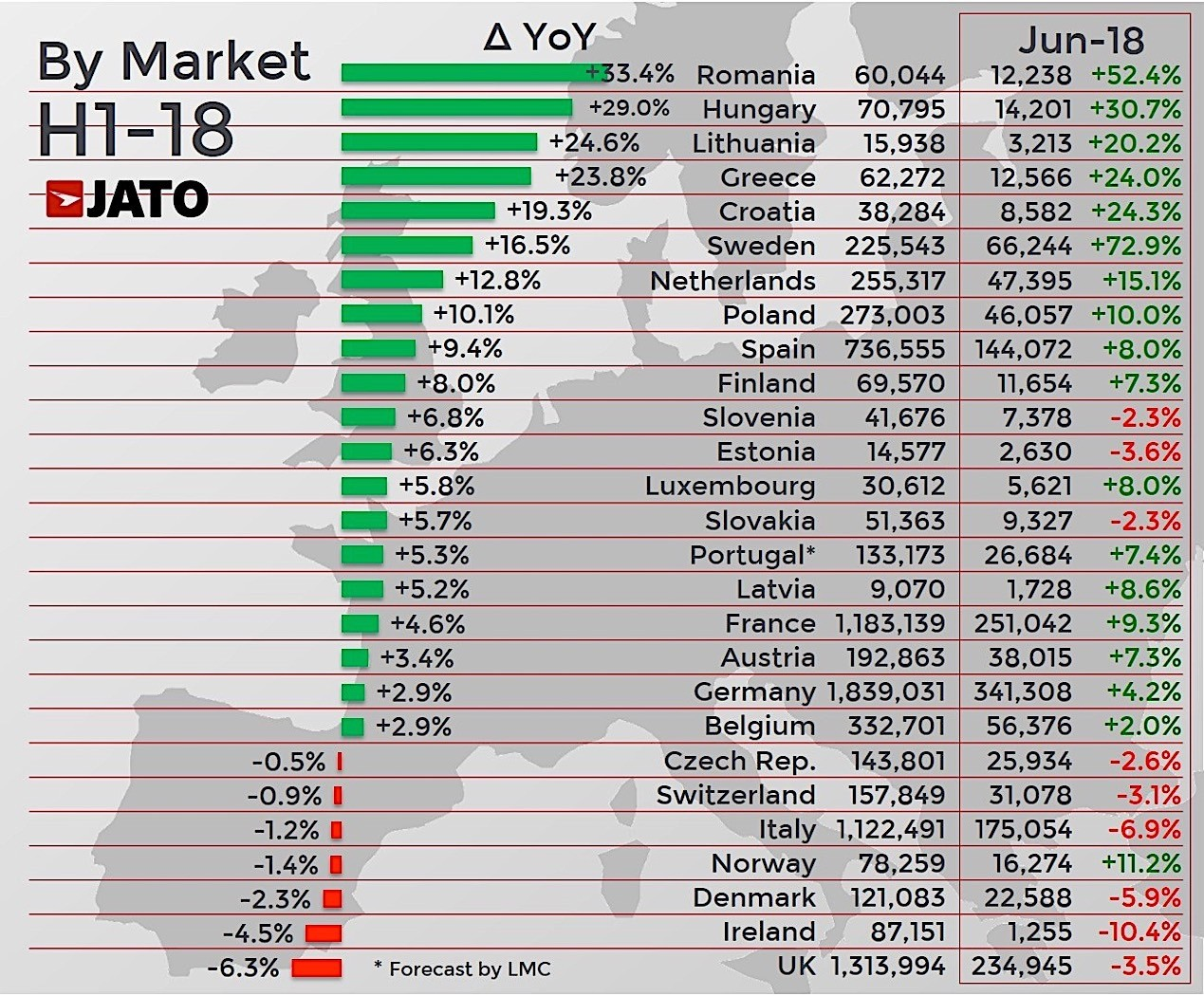 Jato_sale_Europe_half_2018_0000