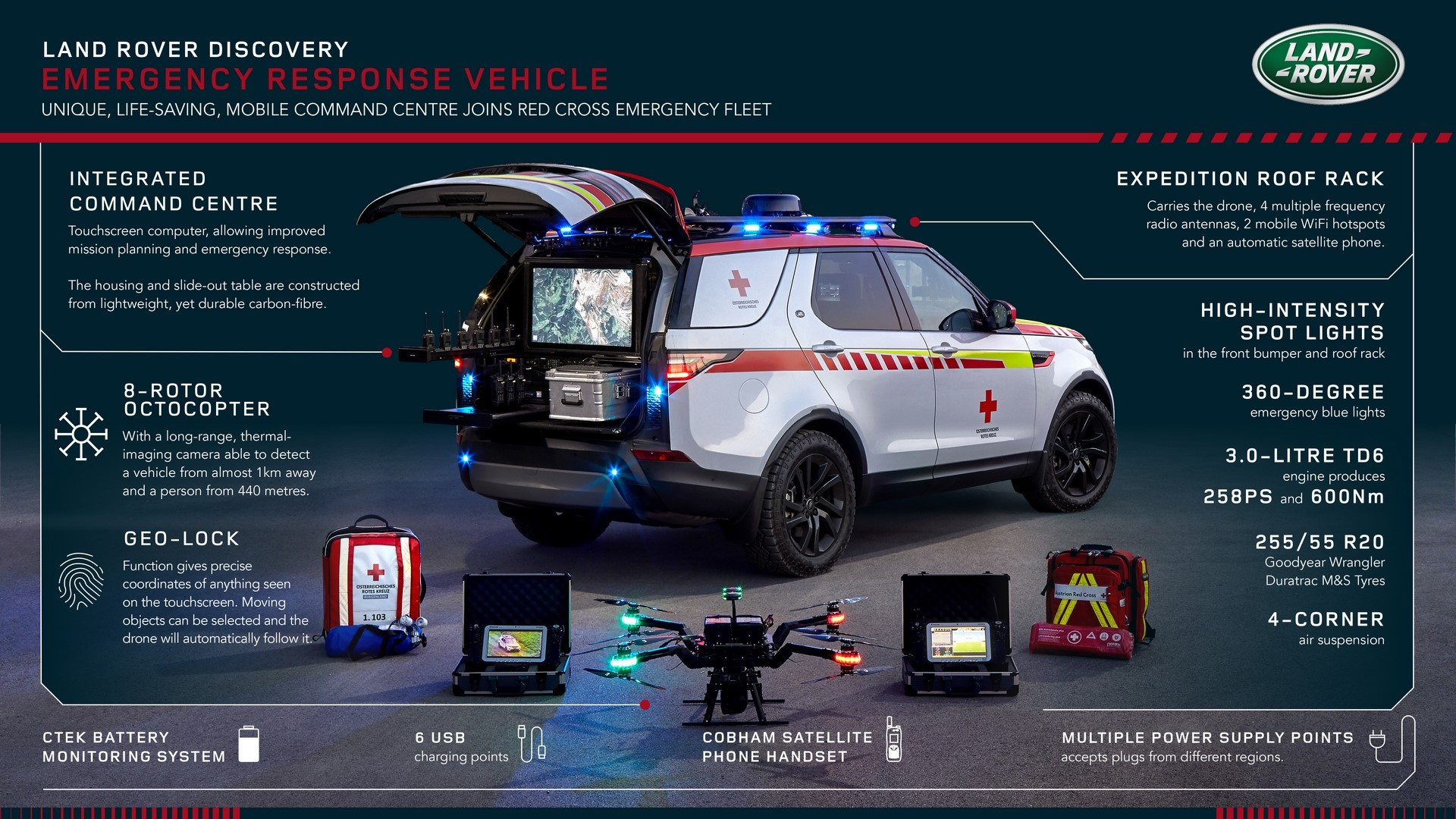 Land Rover Discovery Emergency Vehicle (11)
