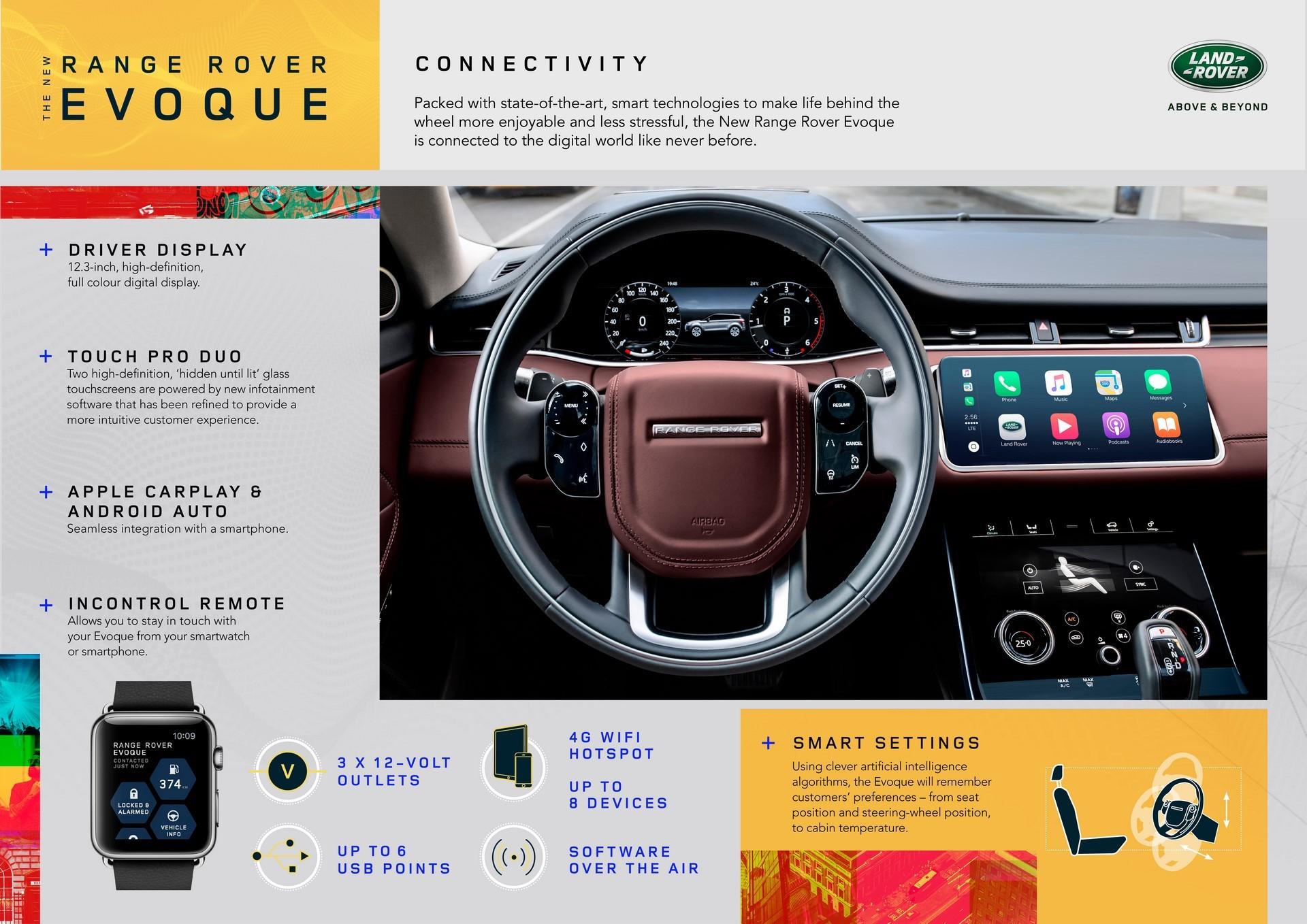 Range Rover Evoque 2019 (28)