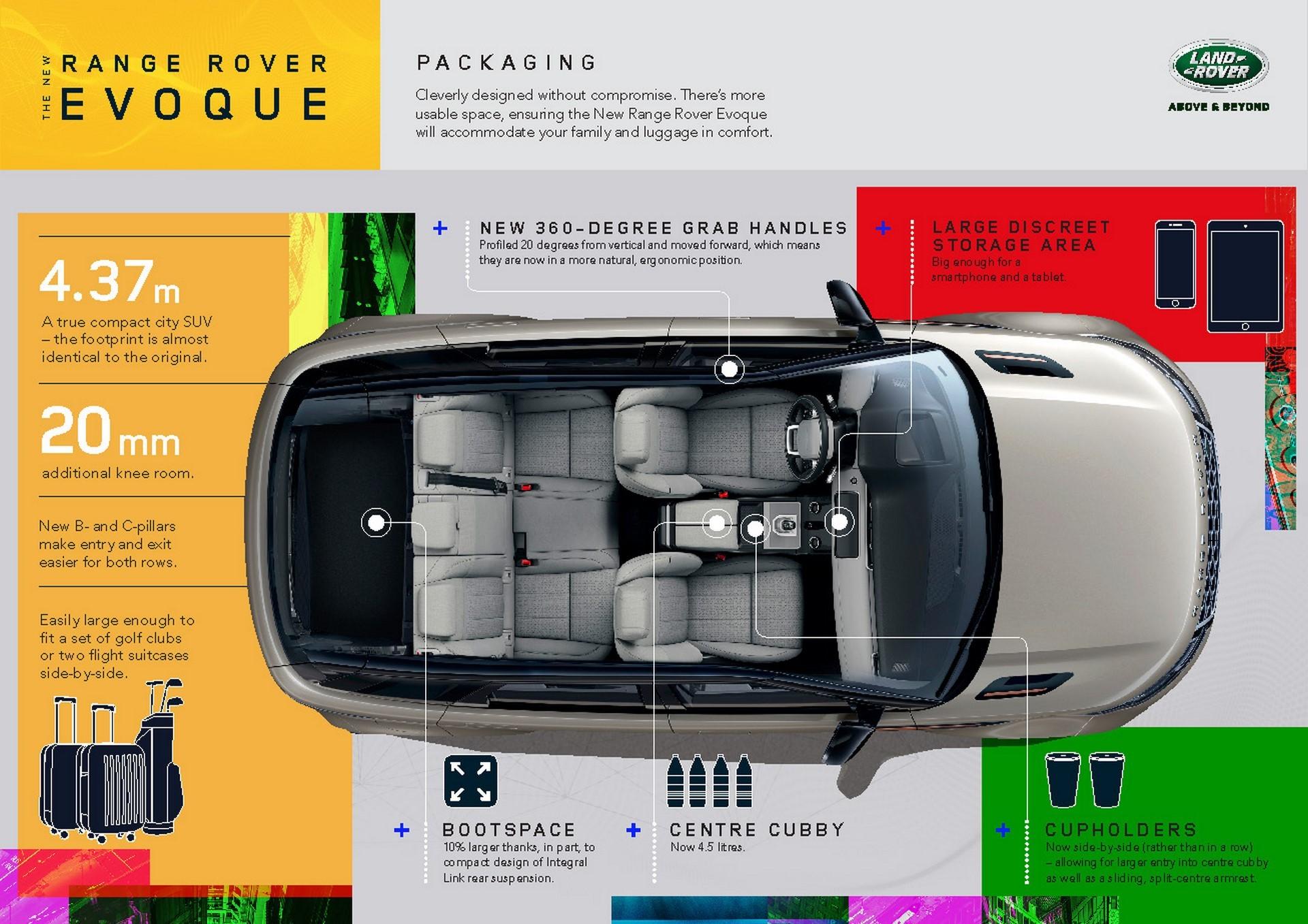Range Rover Evoque 2019 (33)