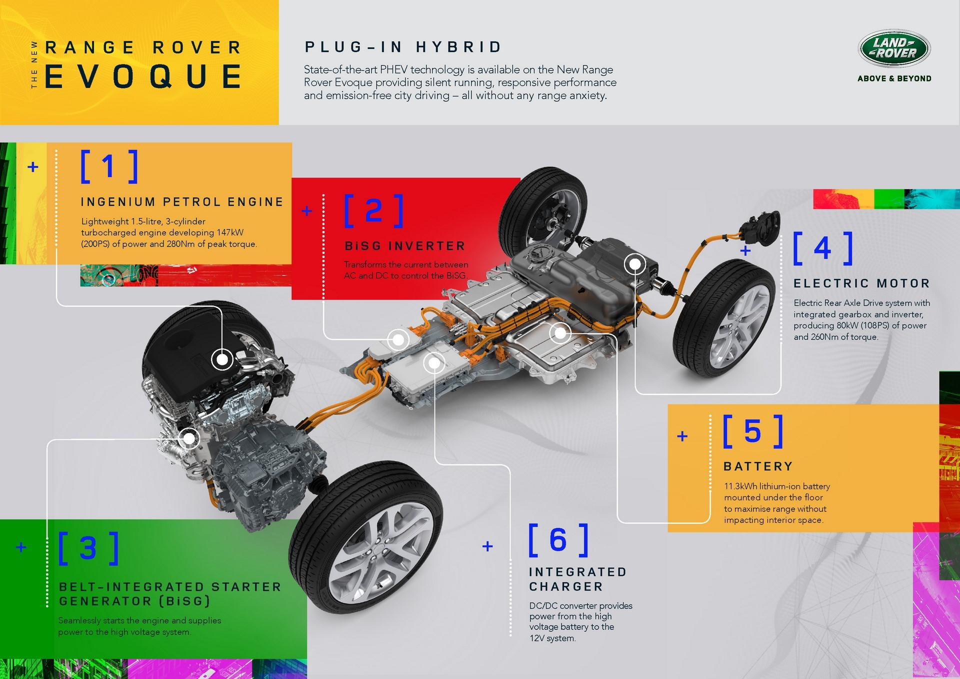 Range Rover Evoque 2019 (34)