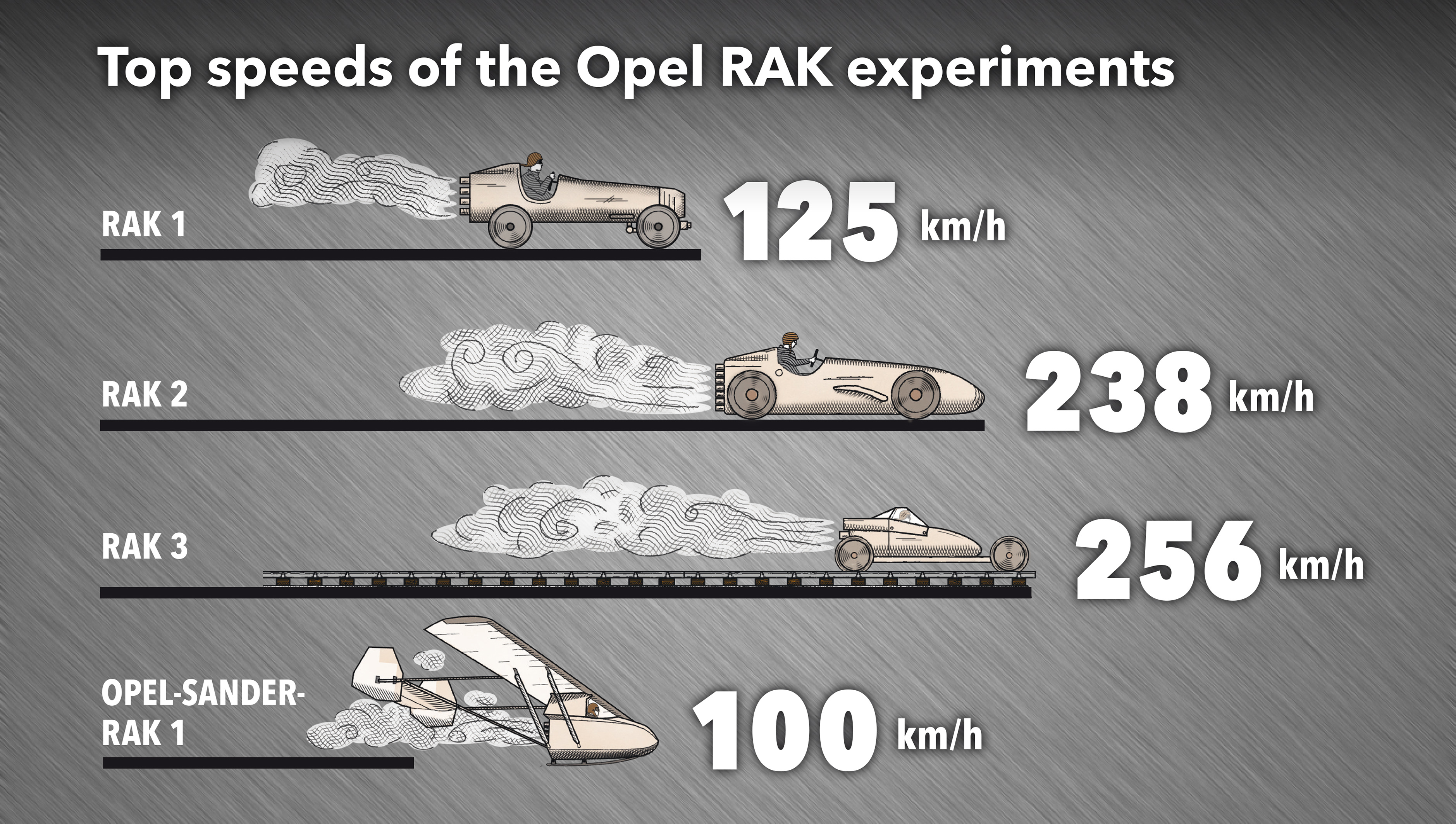 RAK 2 celebrated 90th birthday
