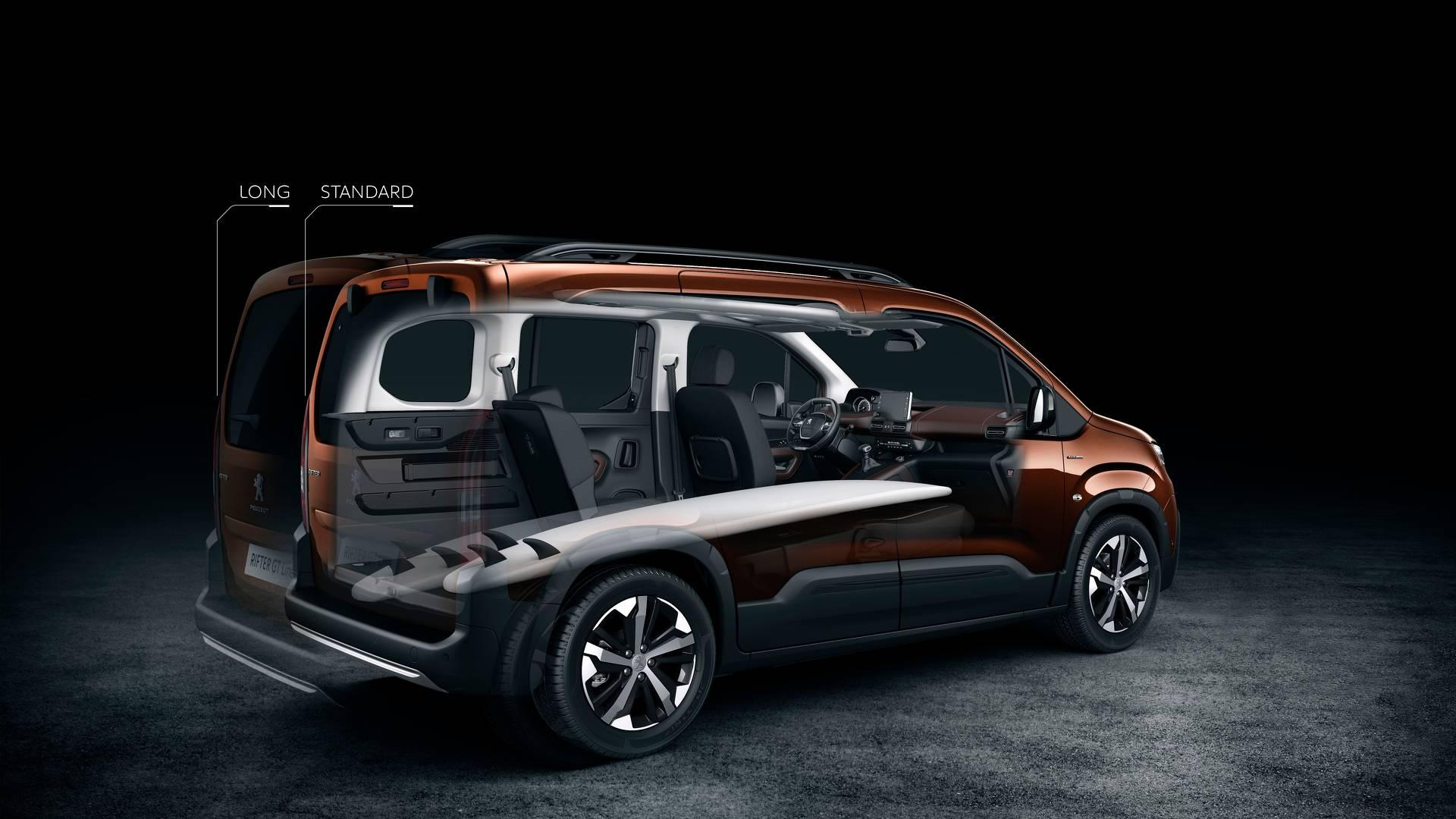 Peugeot Rifter 2018 (16)