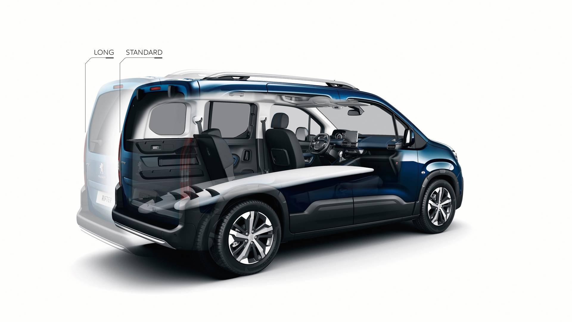 Peugeot Rifter 2018 (31)
