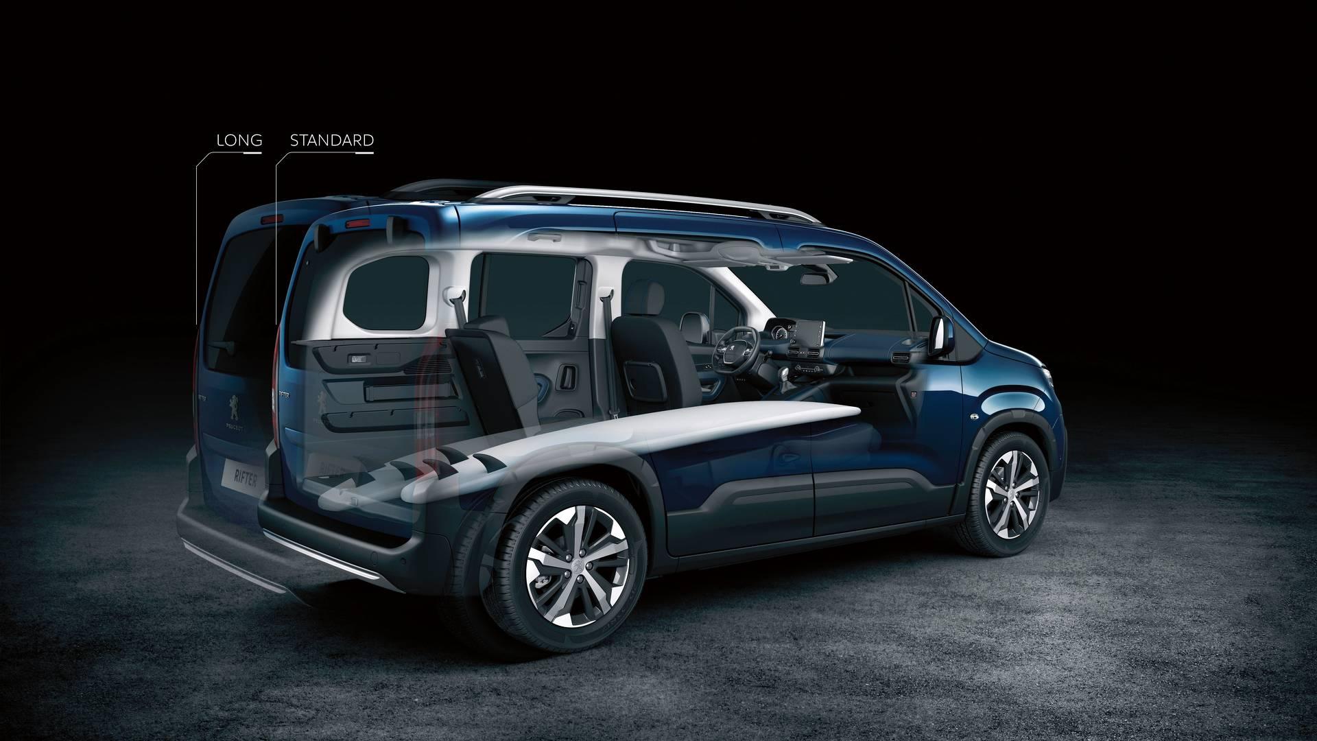 Peugeot Rifter 2018 (32)