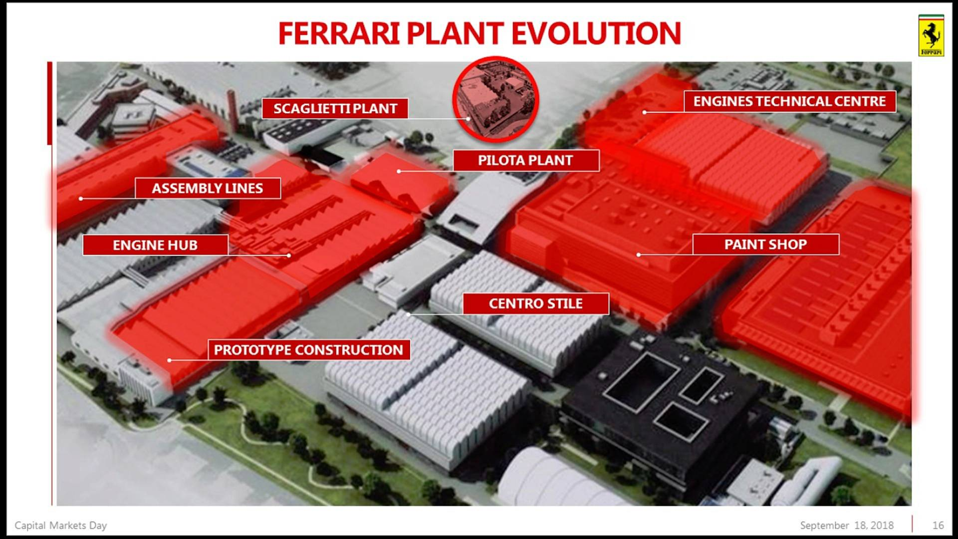 Piano Industriale Ferrari 2018-2022 (14)