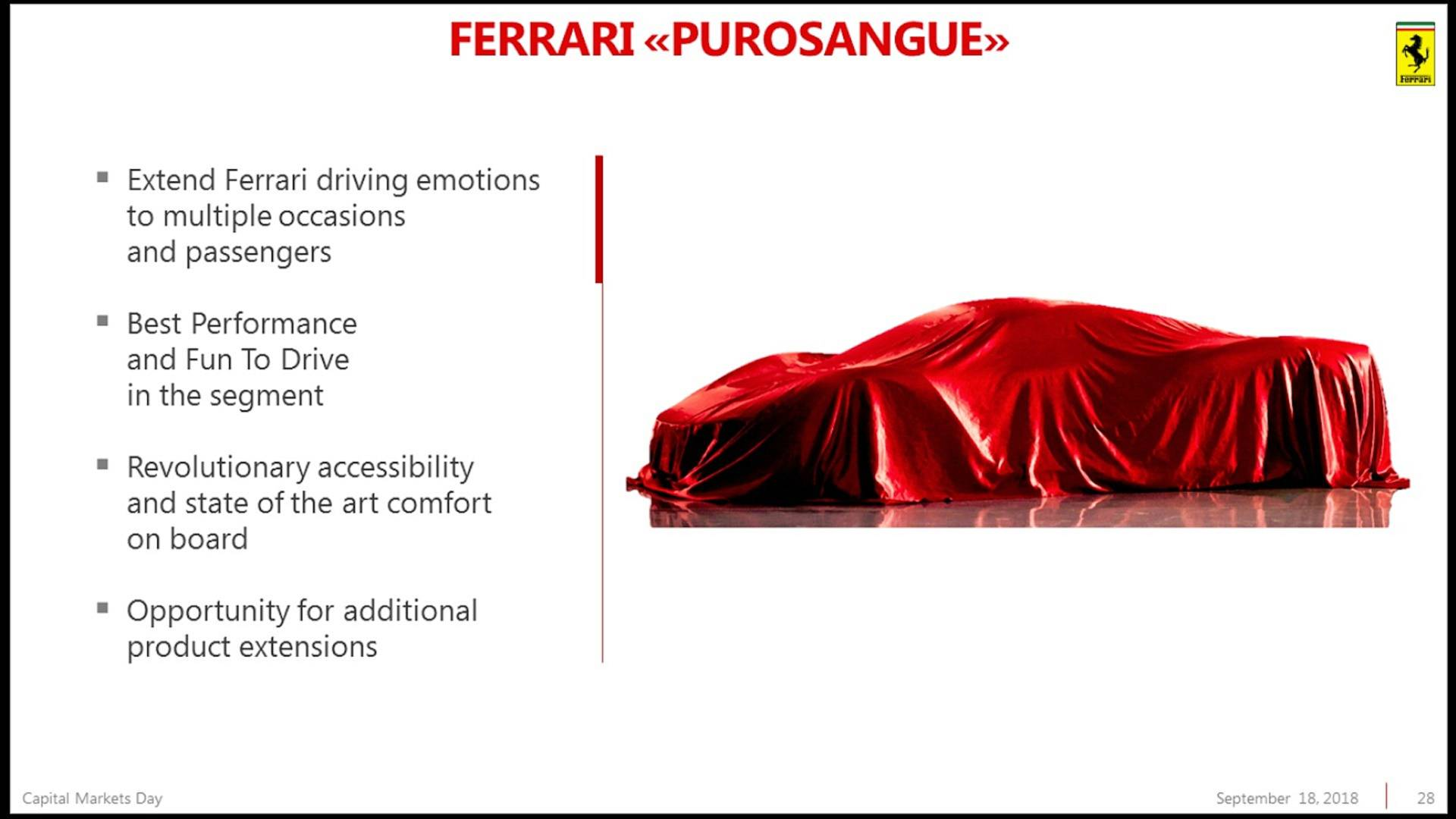Piano Industriale Ferrari 2018-2022 (26)