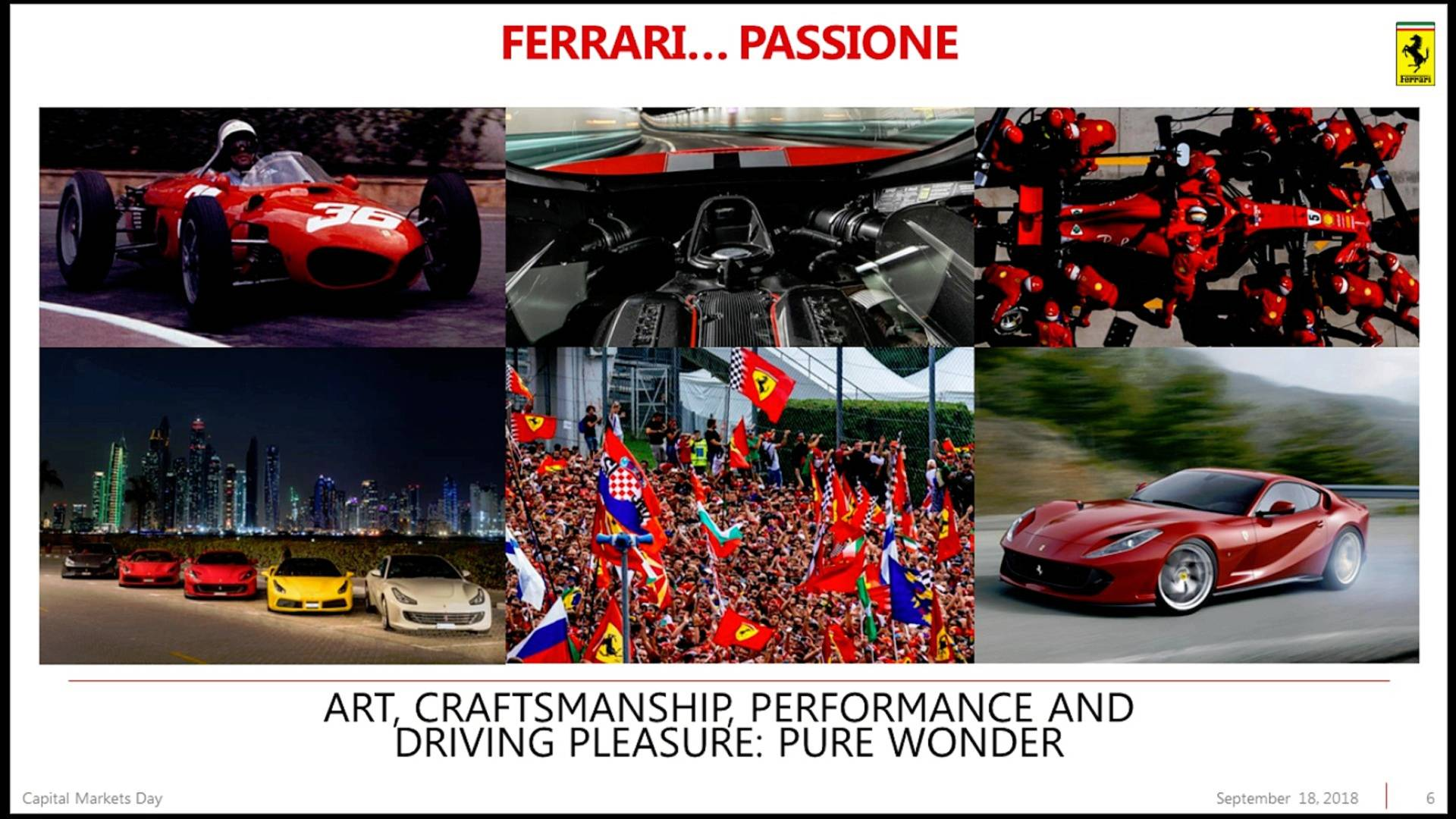 Piano Industriale Ferrari 2018-2022 (3)