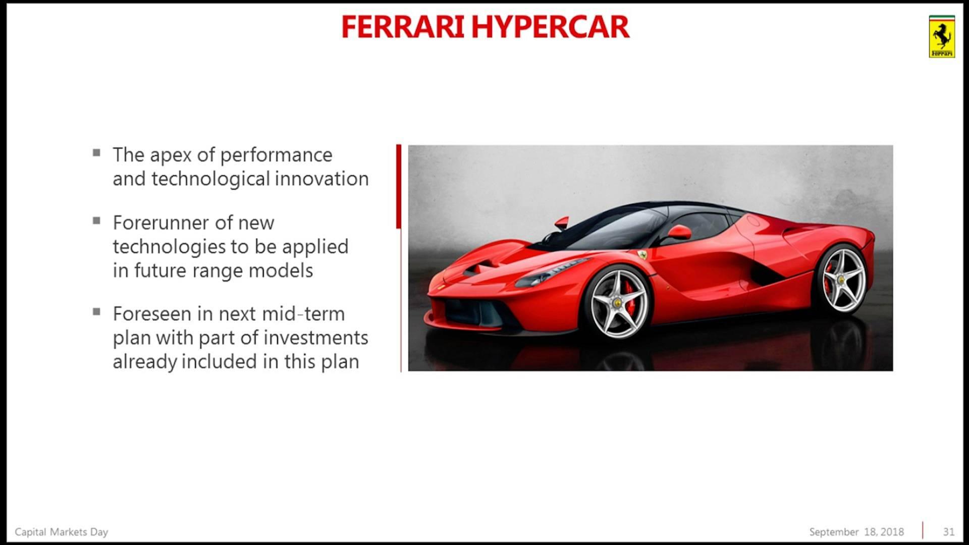 Piano Industriale Ferrari 2018-2022 (31)