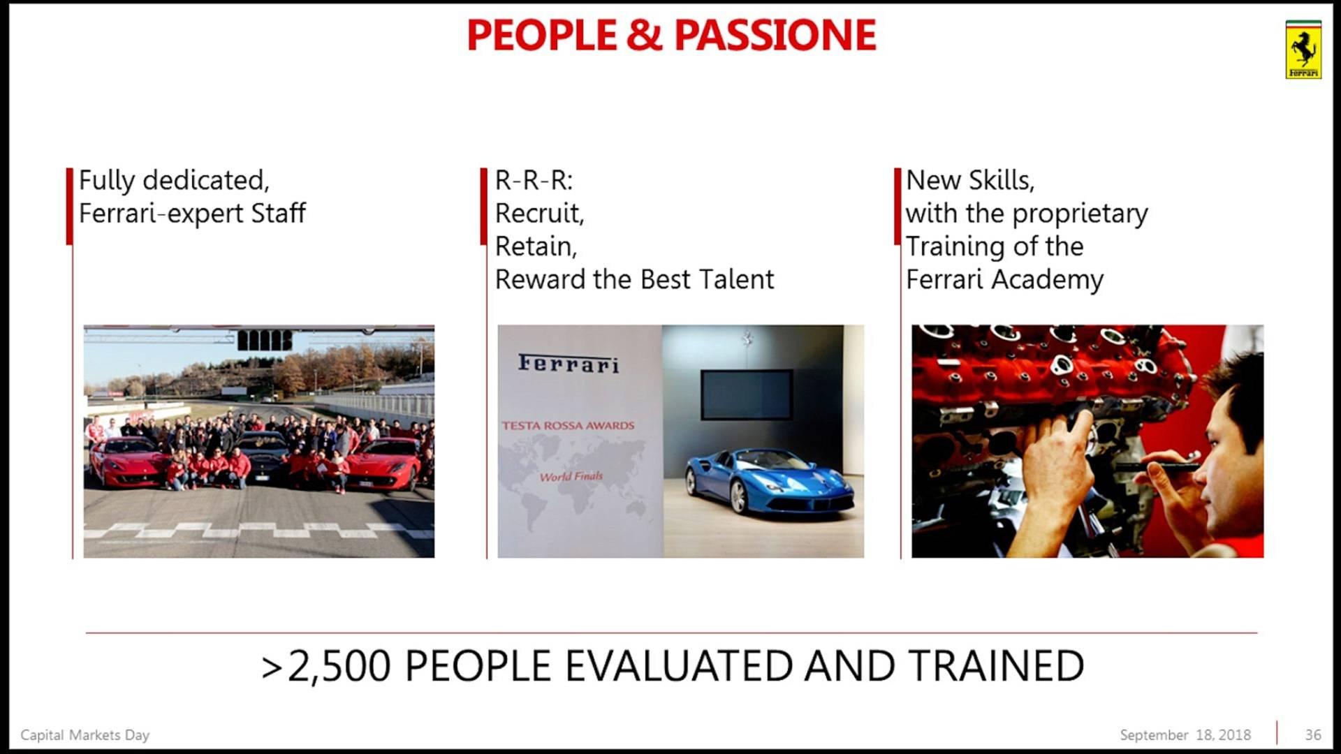 Piano Industriale Ferrari 2018-2022 (34)