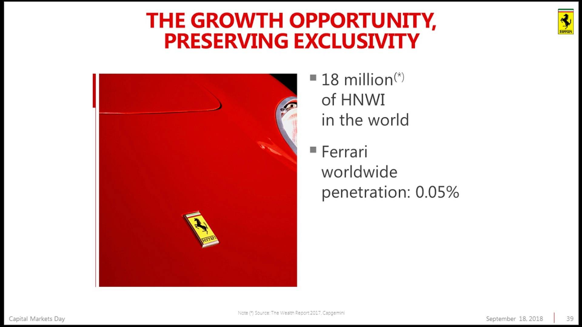 Piano Industriale Ferrari 2018-2022 (35)