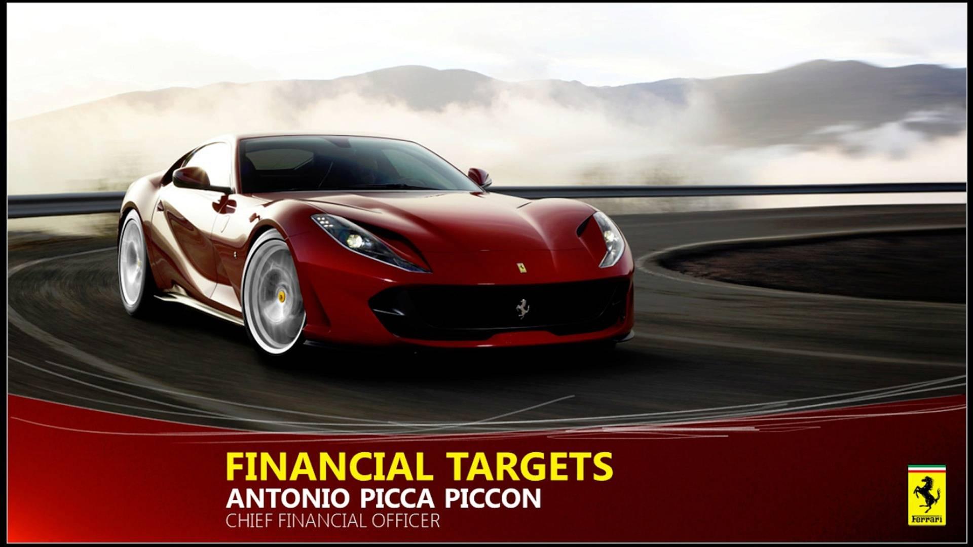 Piano Industriale Ferrari 2018-2022 (48)