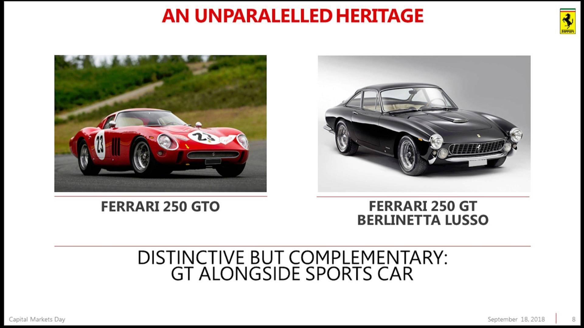 Piano Industriale Ferrari 2018-2022 (5)