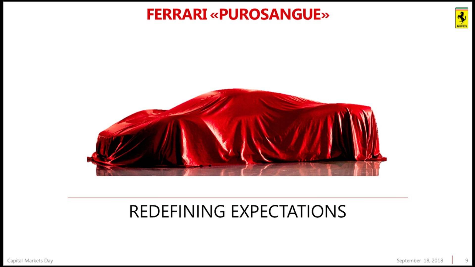 Piano Industriale Ferrari 2018-2022 (6)