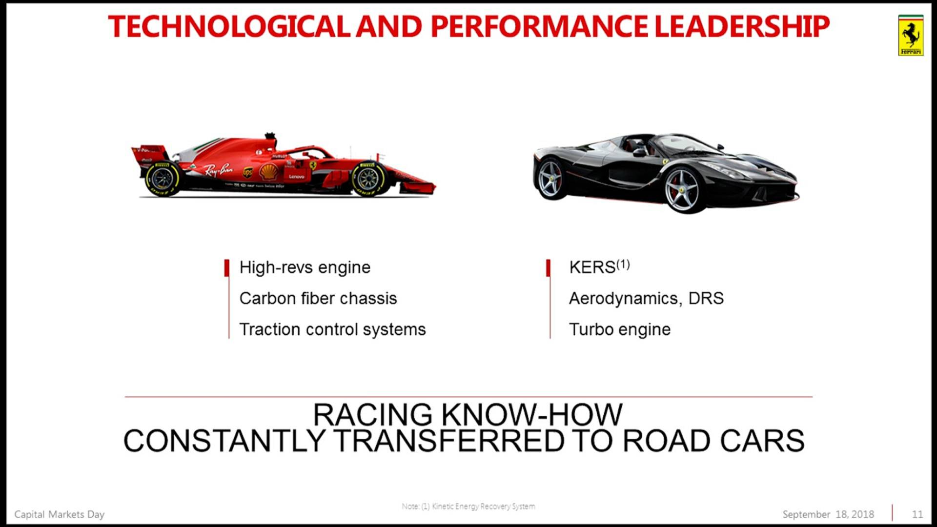 Piano Industriale Ferrari 2018-2022 (8)