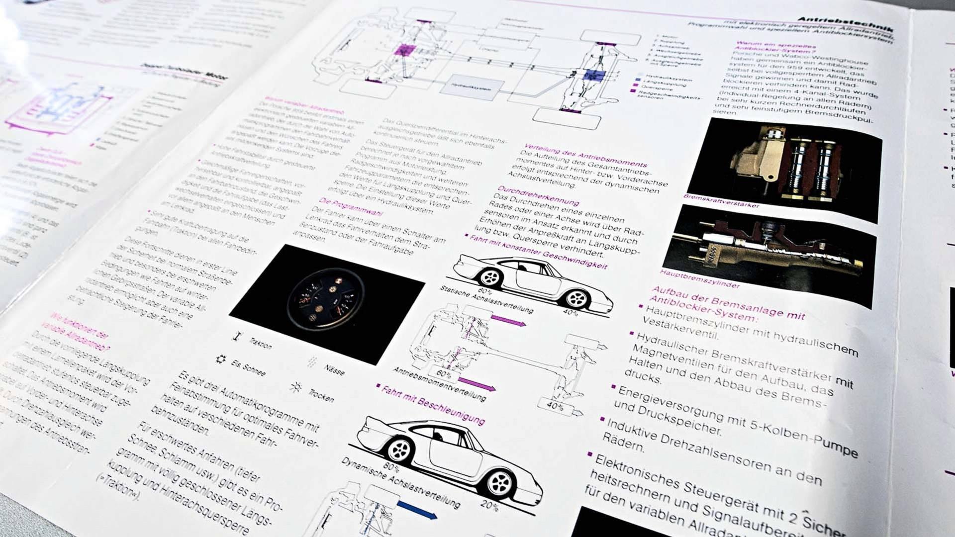 Porsche Design Drawings (3)