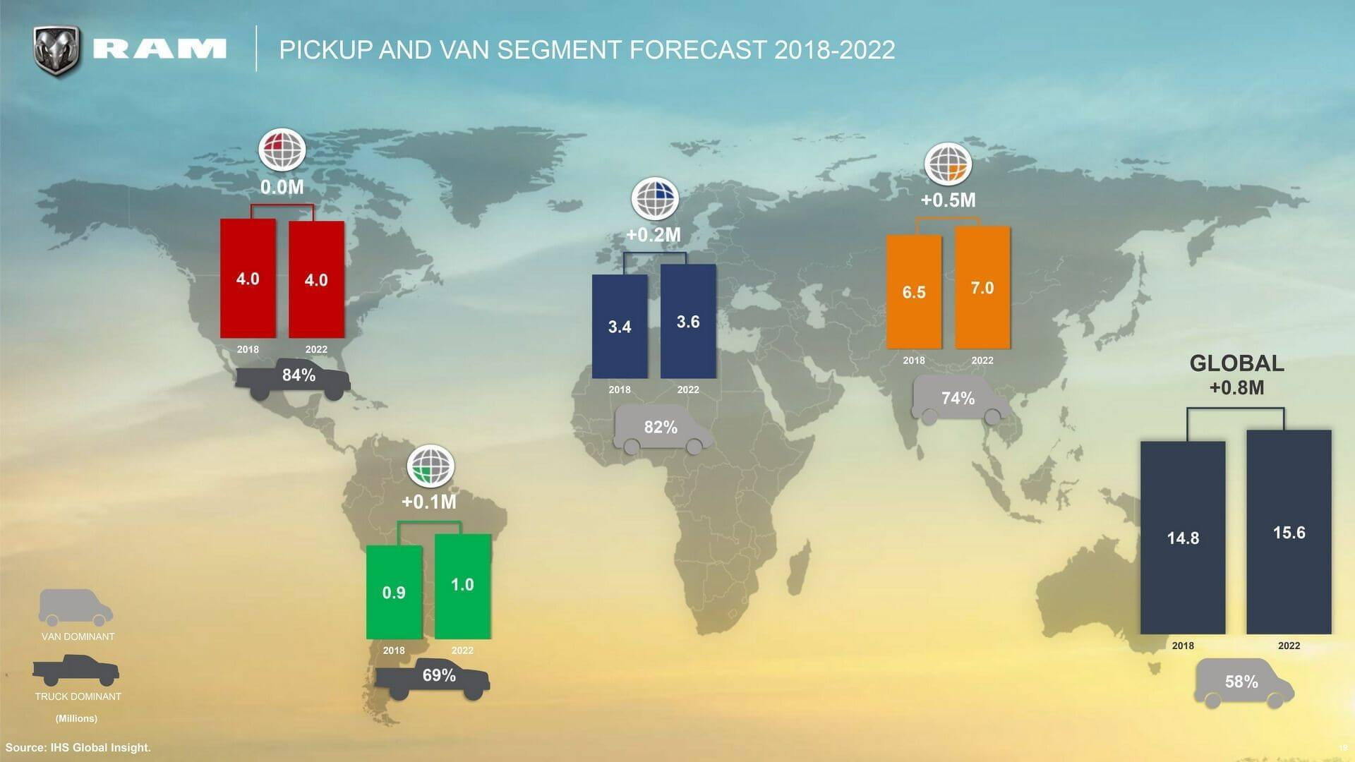 Ram 2018-2022 Roadmap (13)