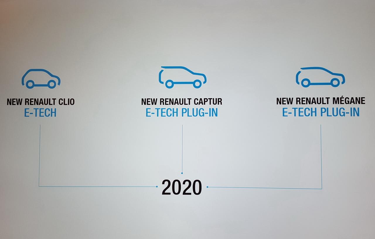 Renault e-Tech Plug-in (1)