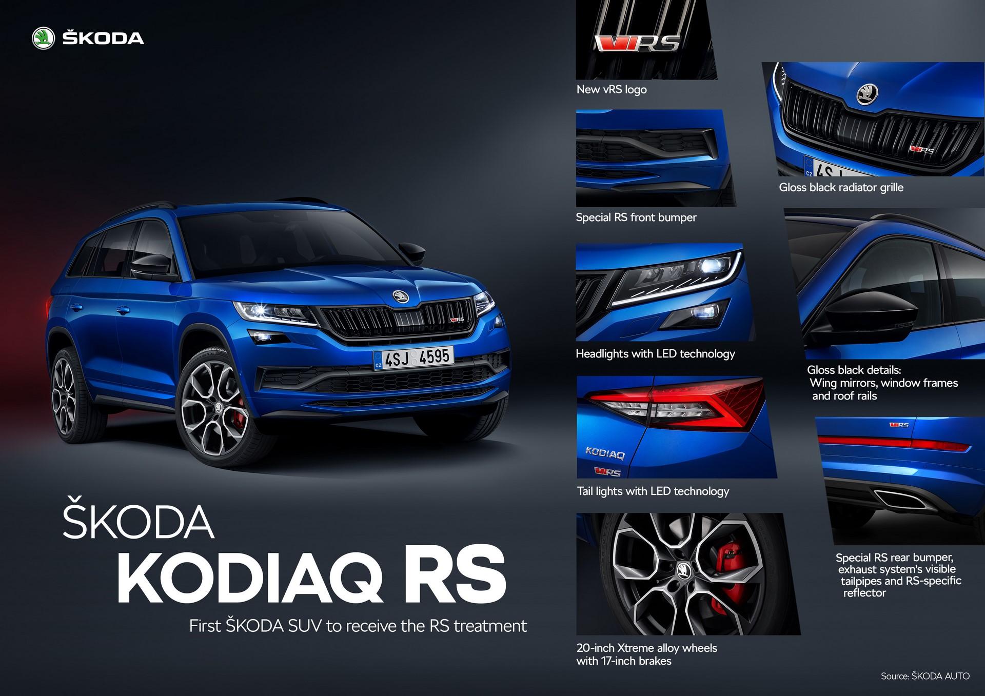Skoda Kodiaq RS (5)