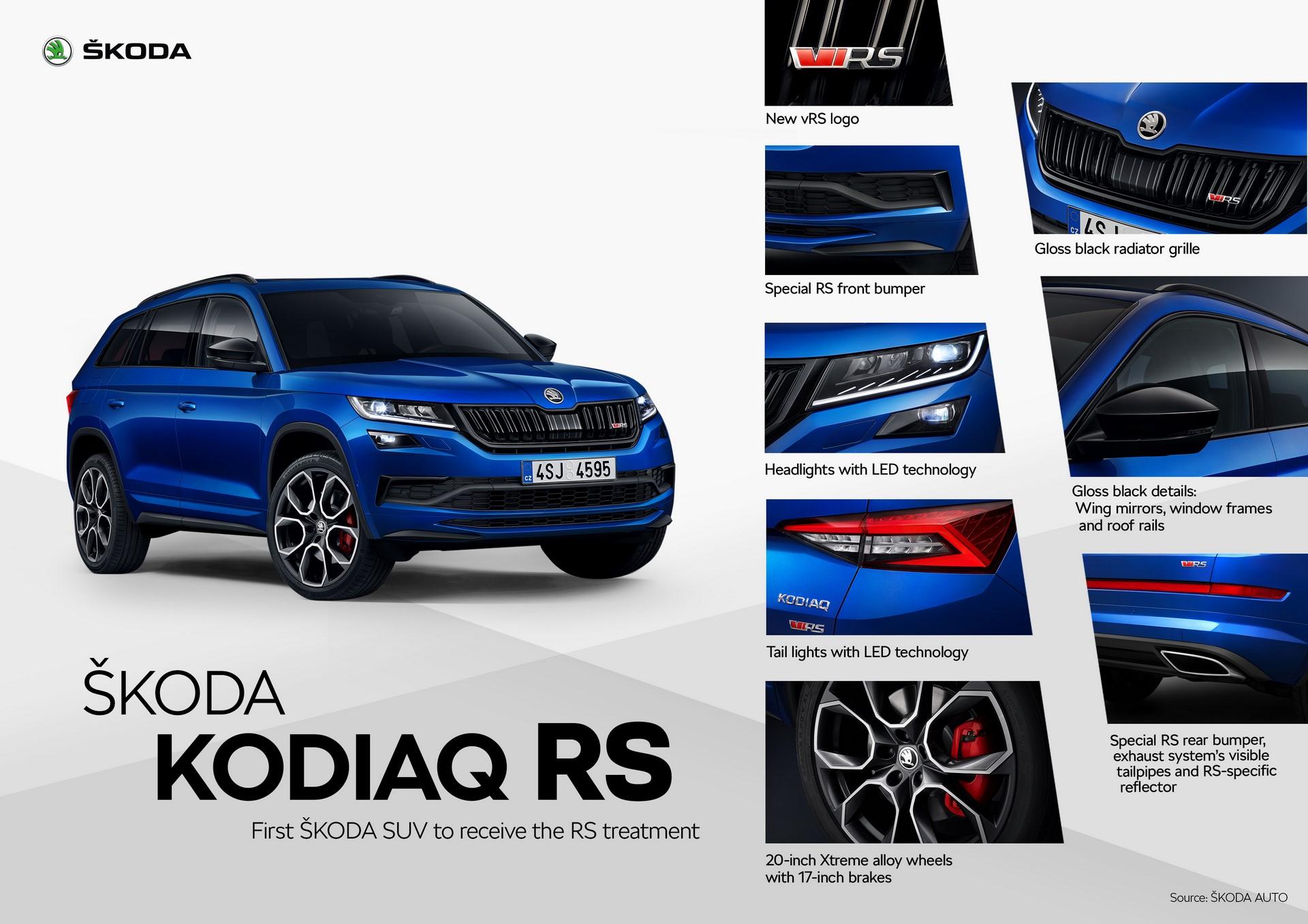 Skoda Kodiaq RS (6)