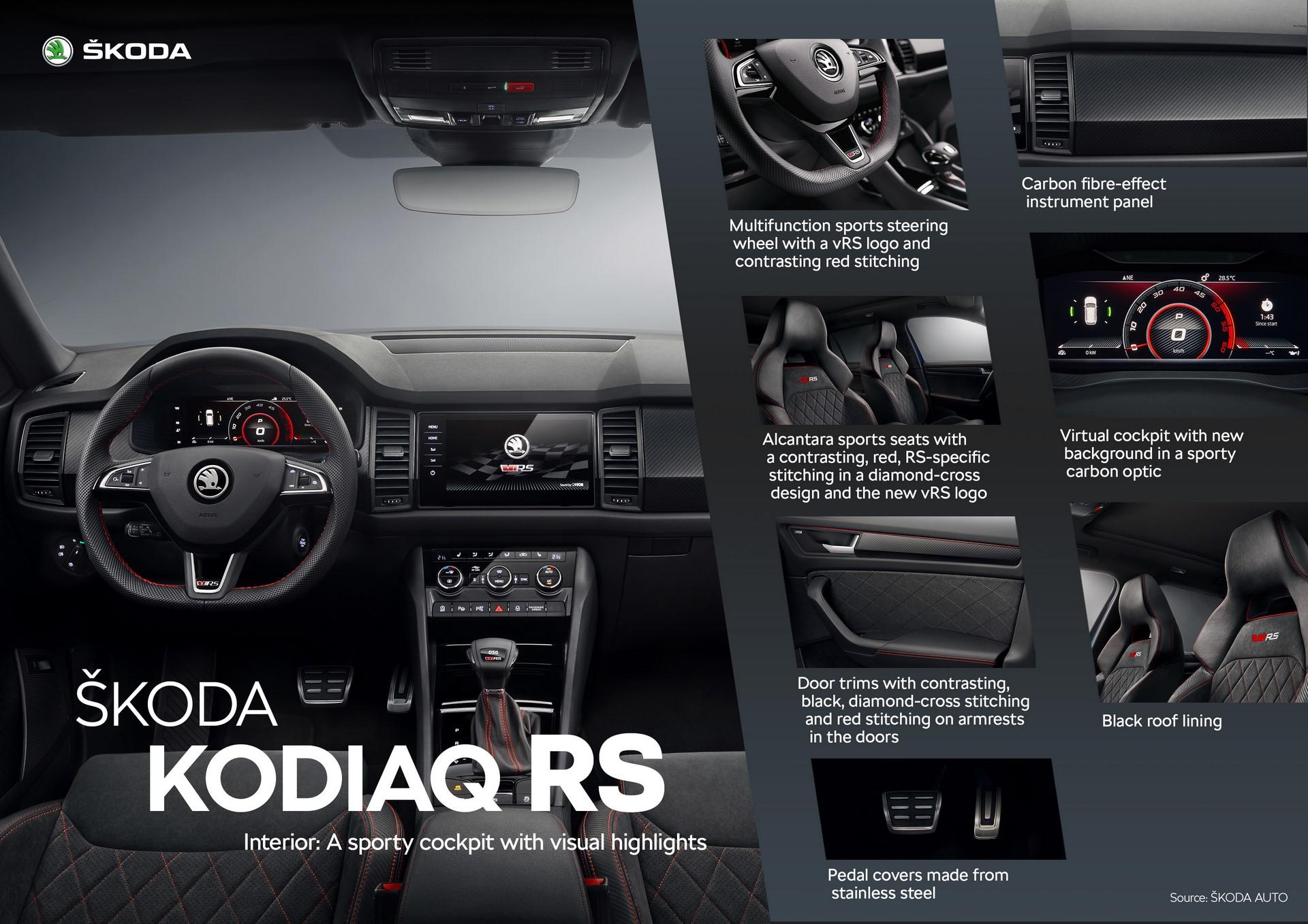 Skoda Kodiaq RS (7)
