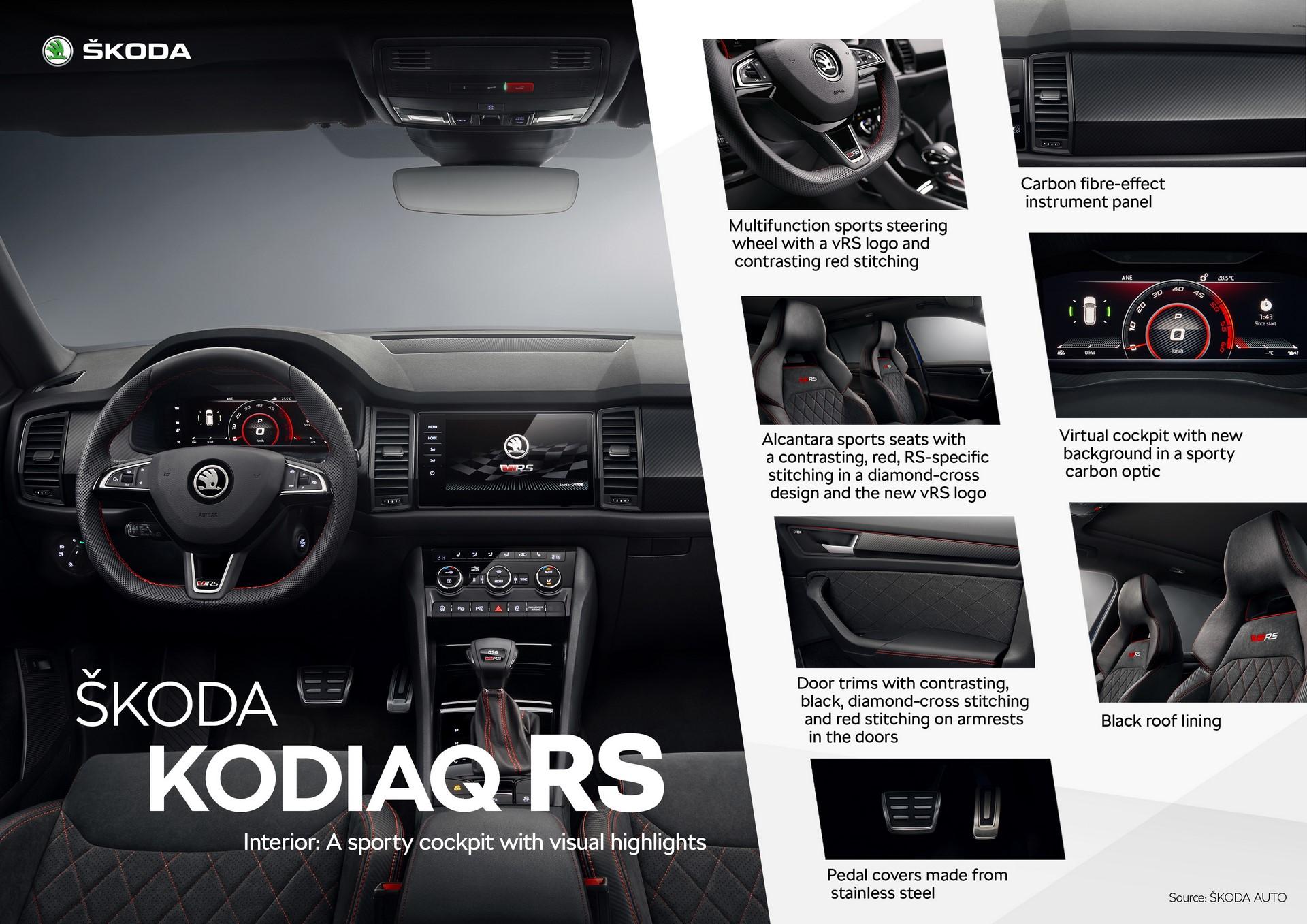 Skoda Kodiaq RS (8)