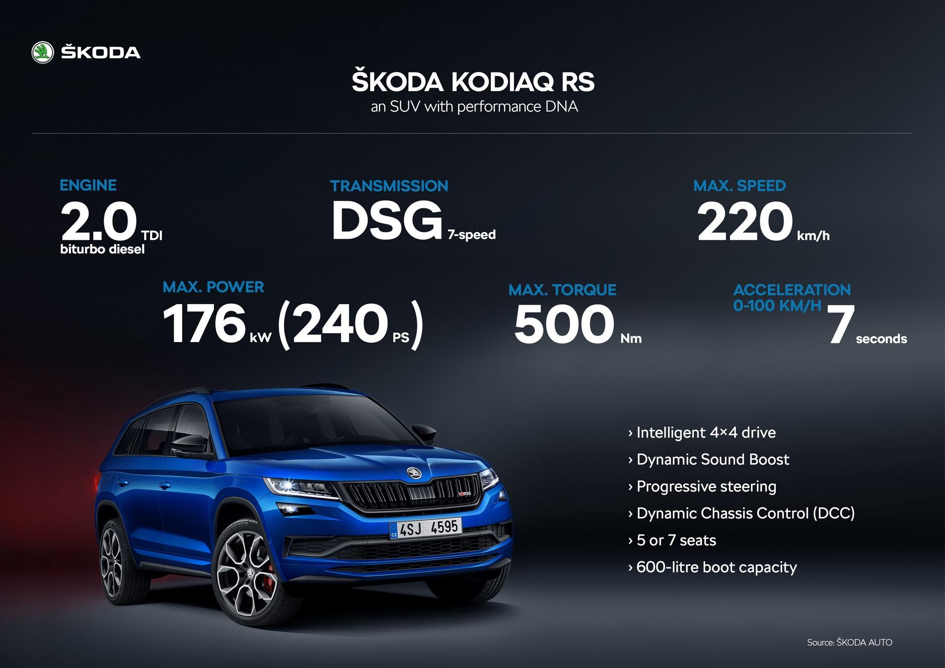 Skoda Kodiaq RS (9)